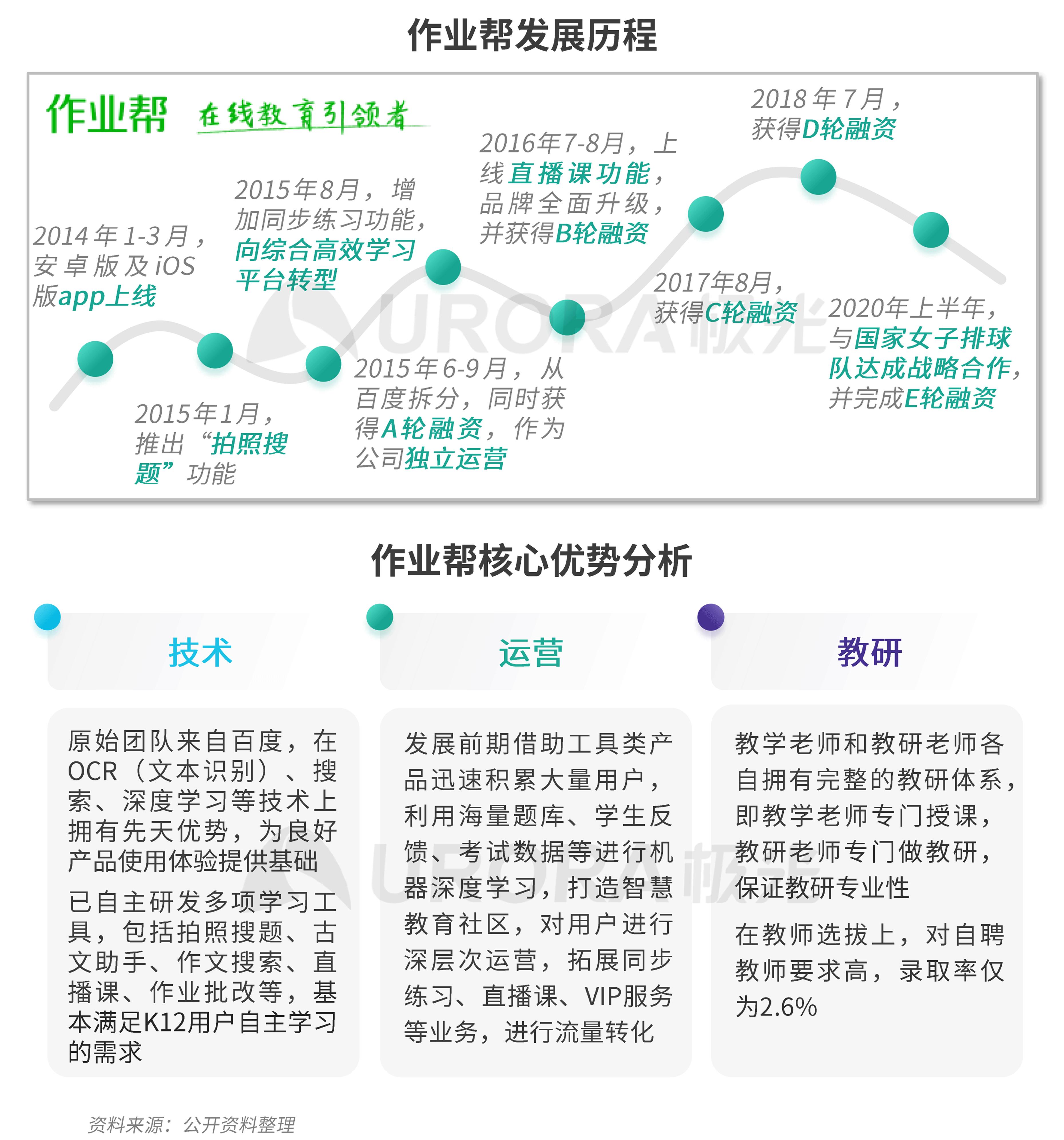 极光:K12教育报告 (13).png