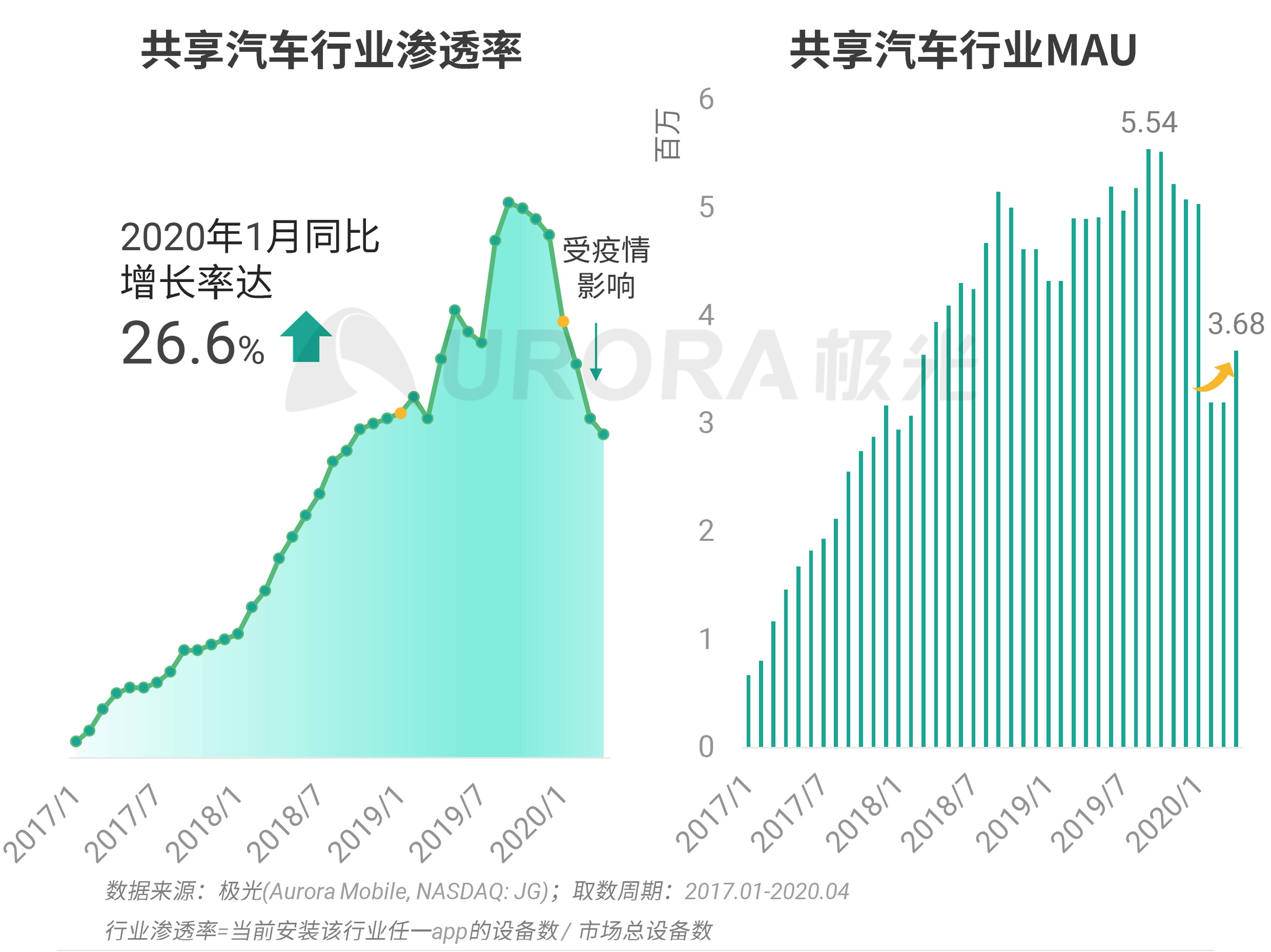 极光:汽车产业新格局 (17).png