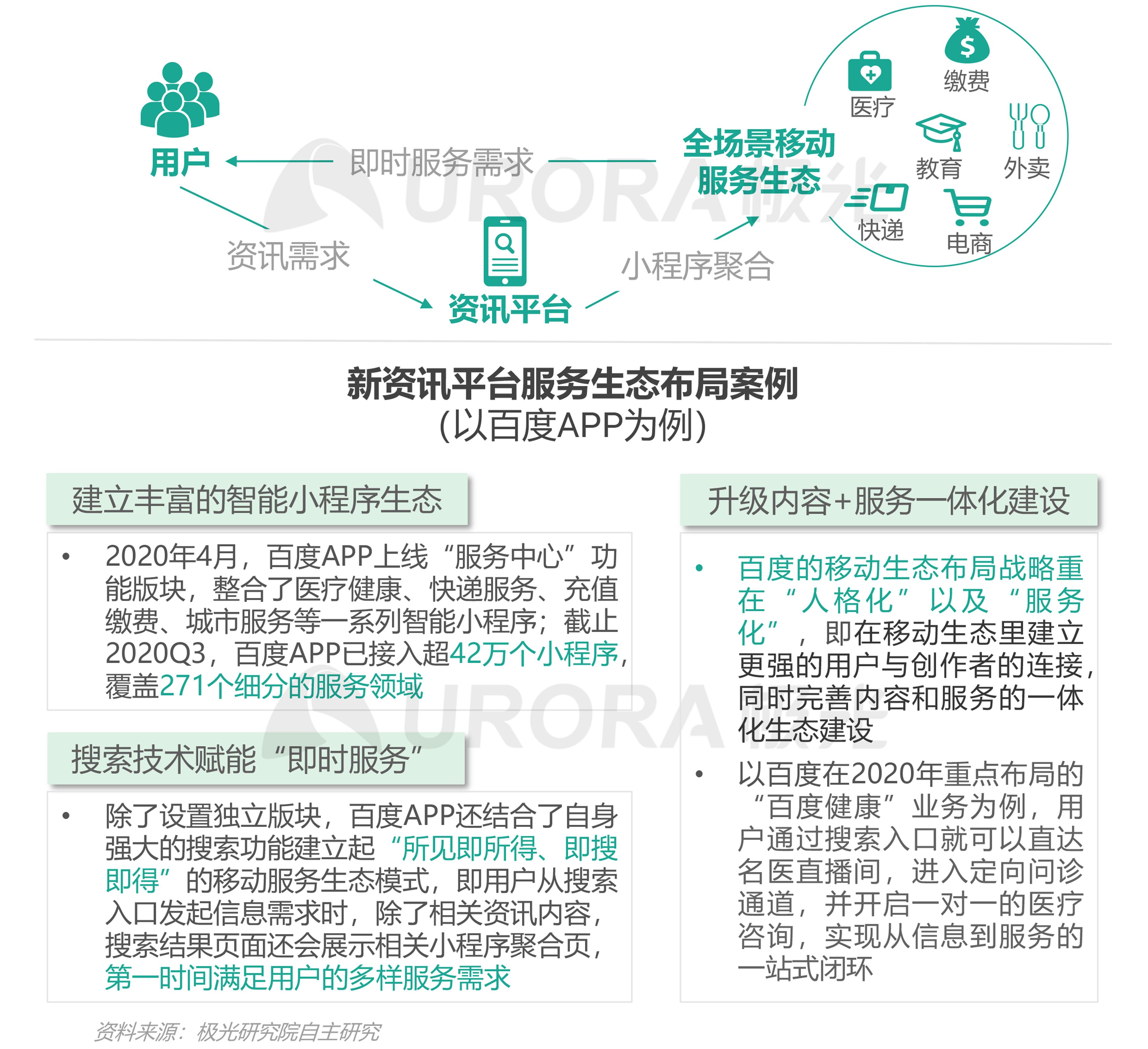 极光:2020年新资讯行业年度盘点报告 (11).png