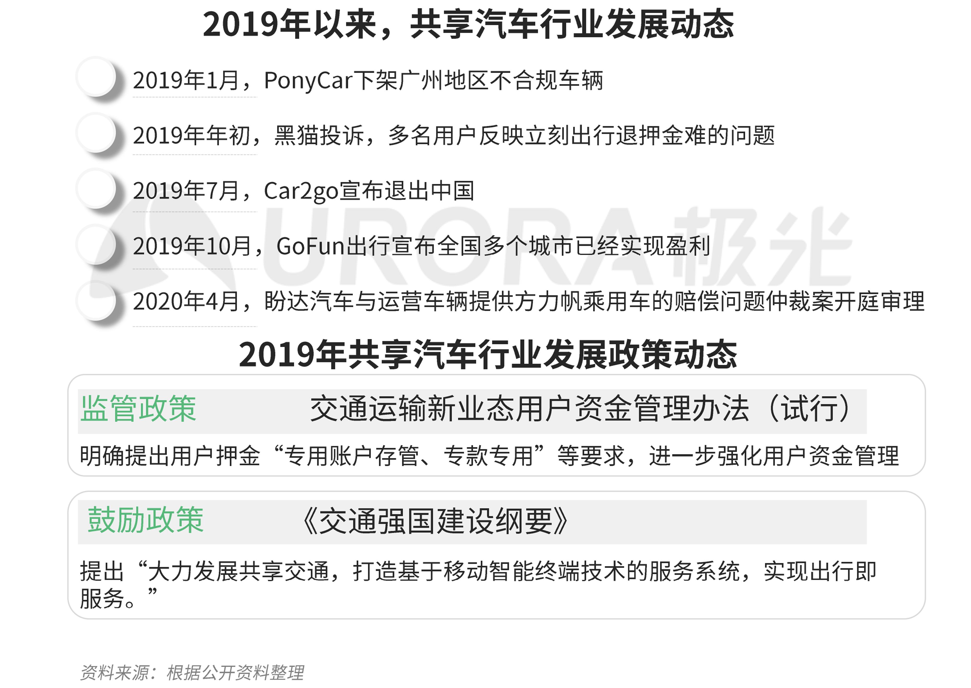 极光:汽车产业新格局 (20).png