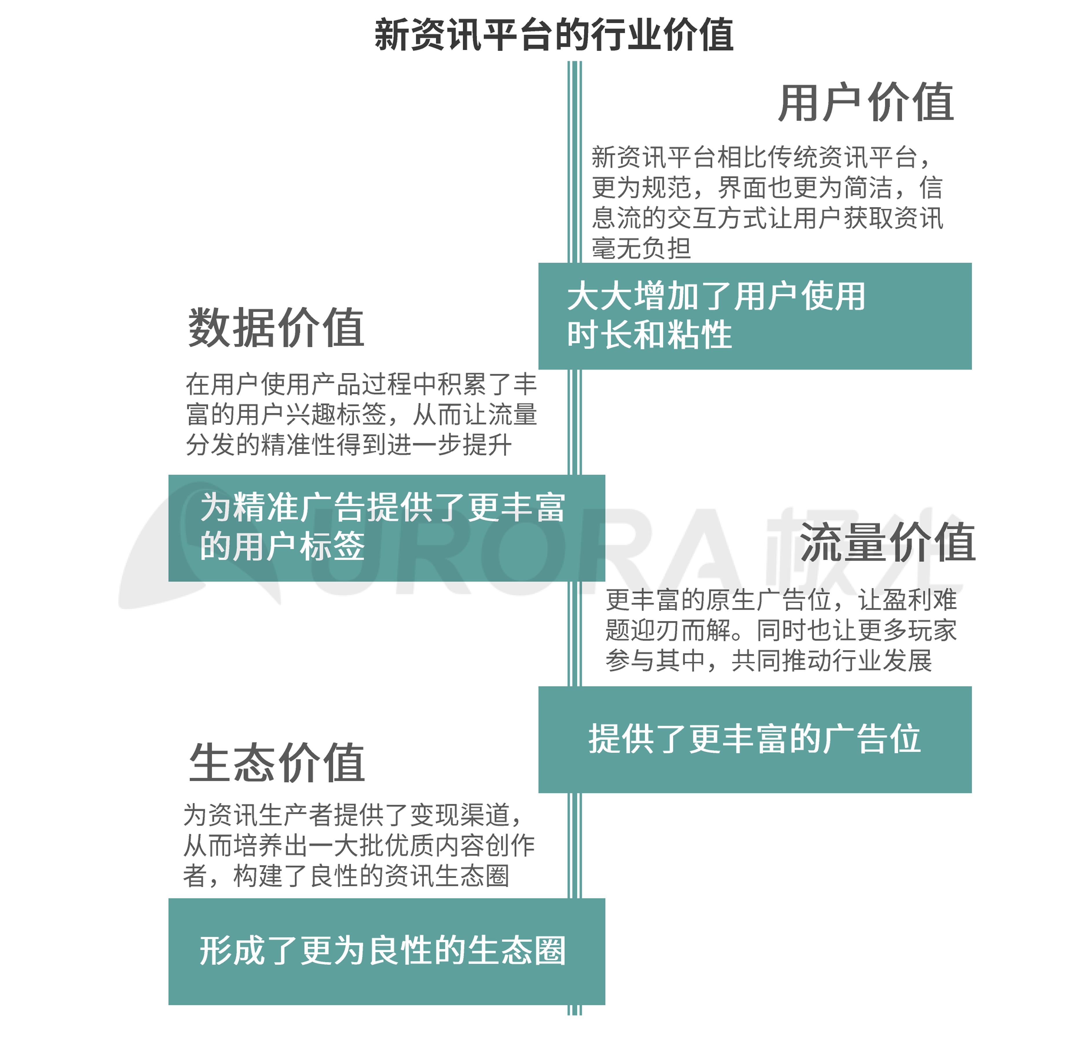 极光:新闻资讯 (5).png