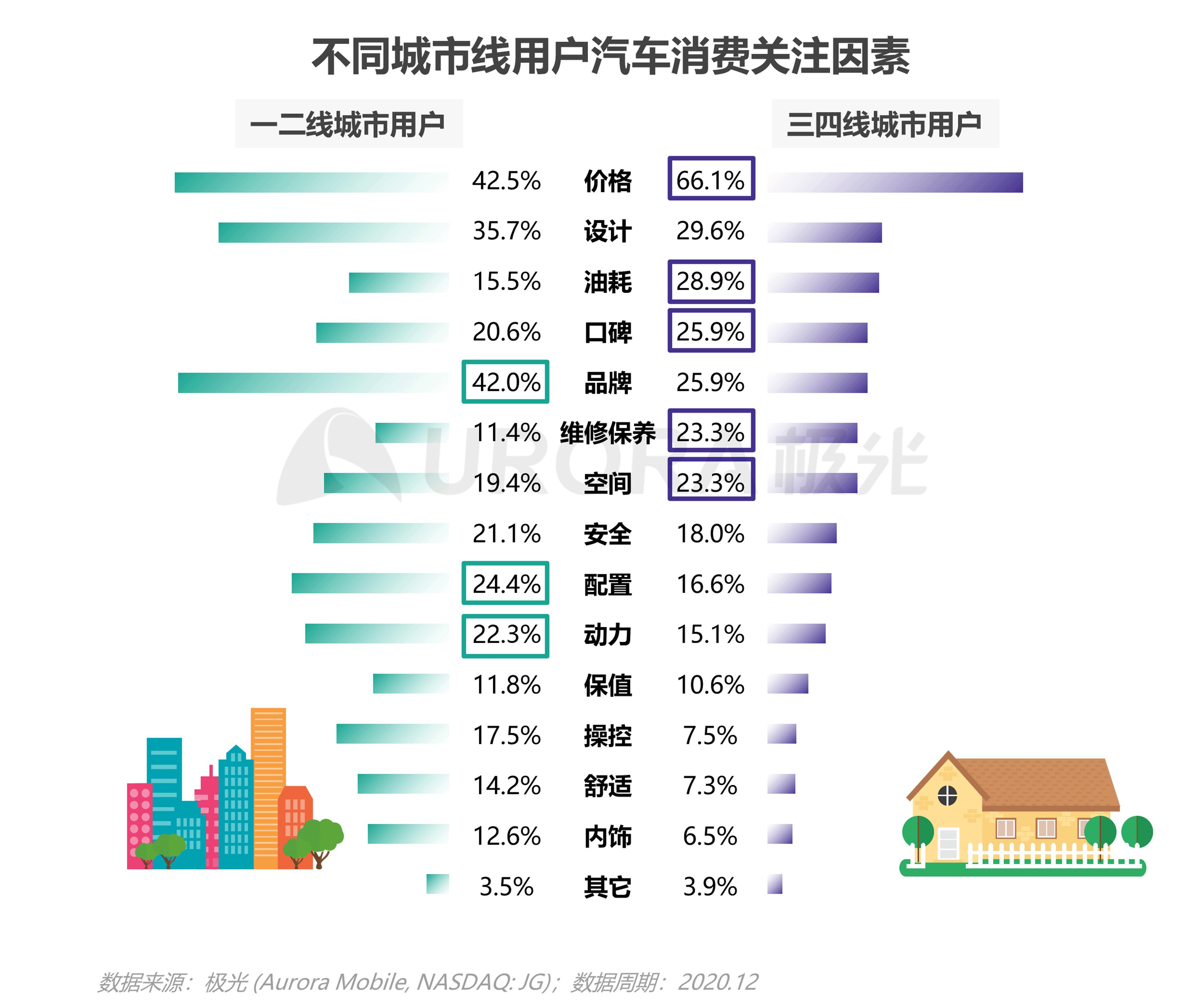 极光:汽车资讯行业洞察 (13).png