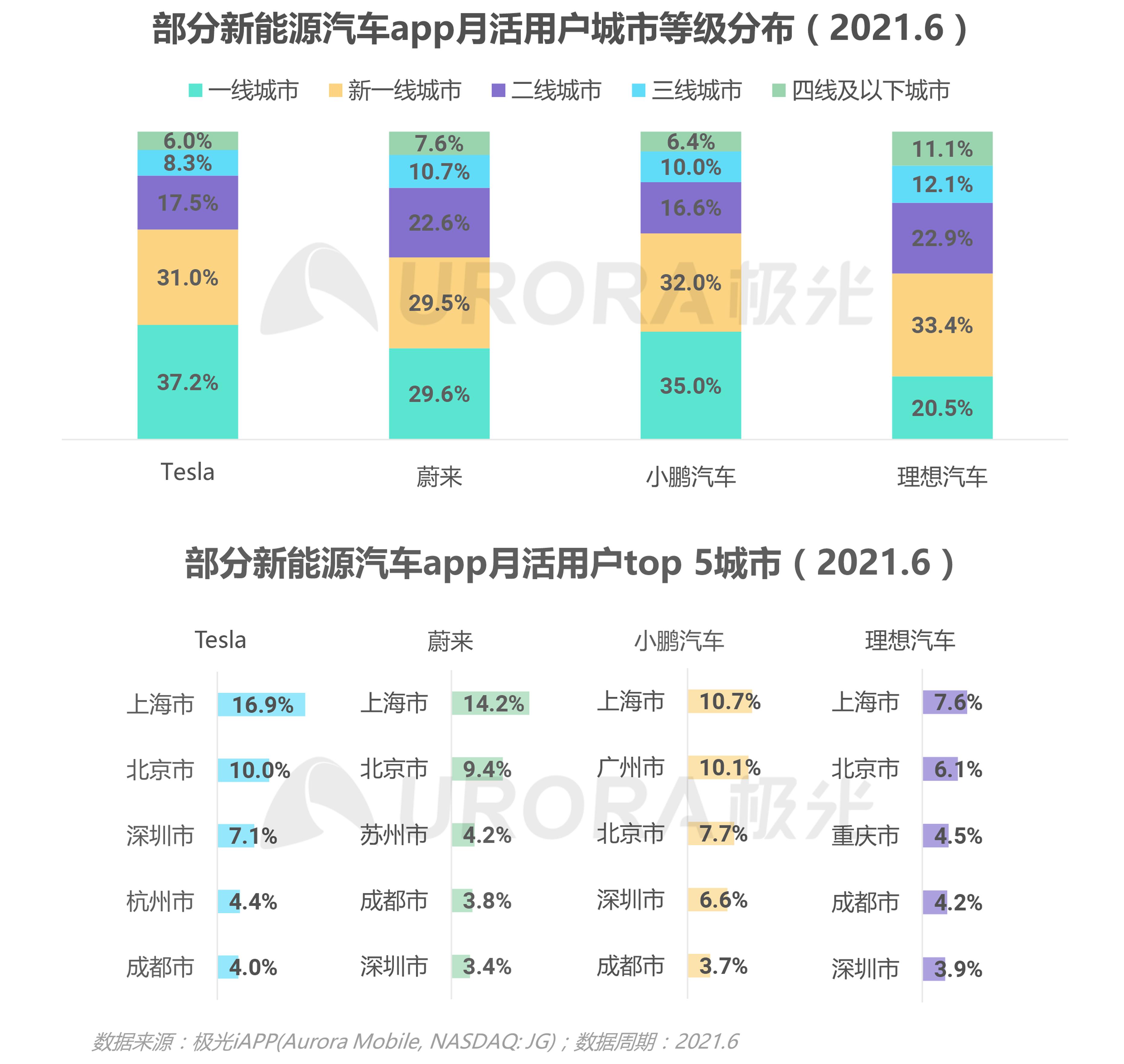 2021Q2季度报告_20210727_终稿-21.png