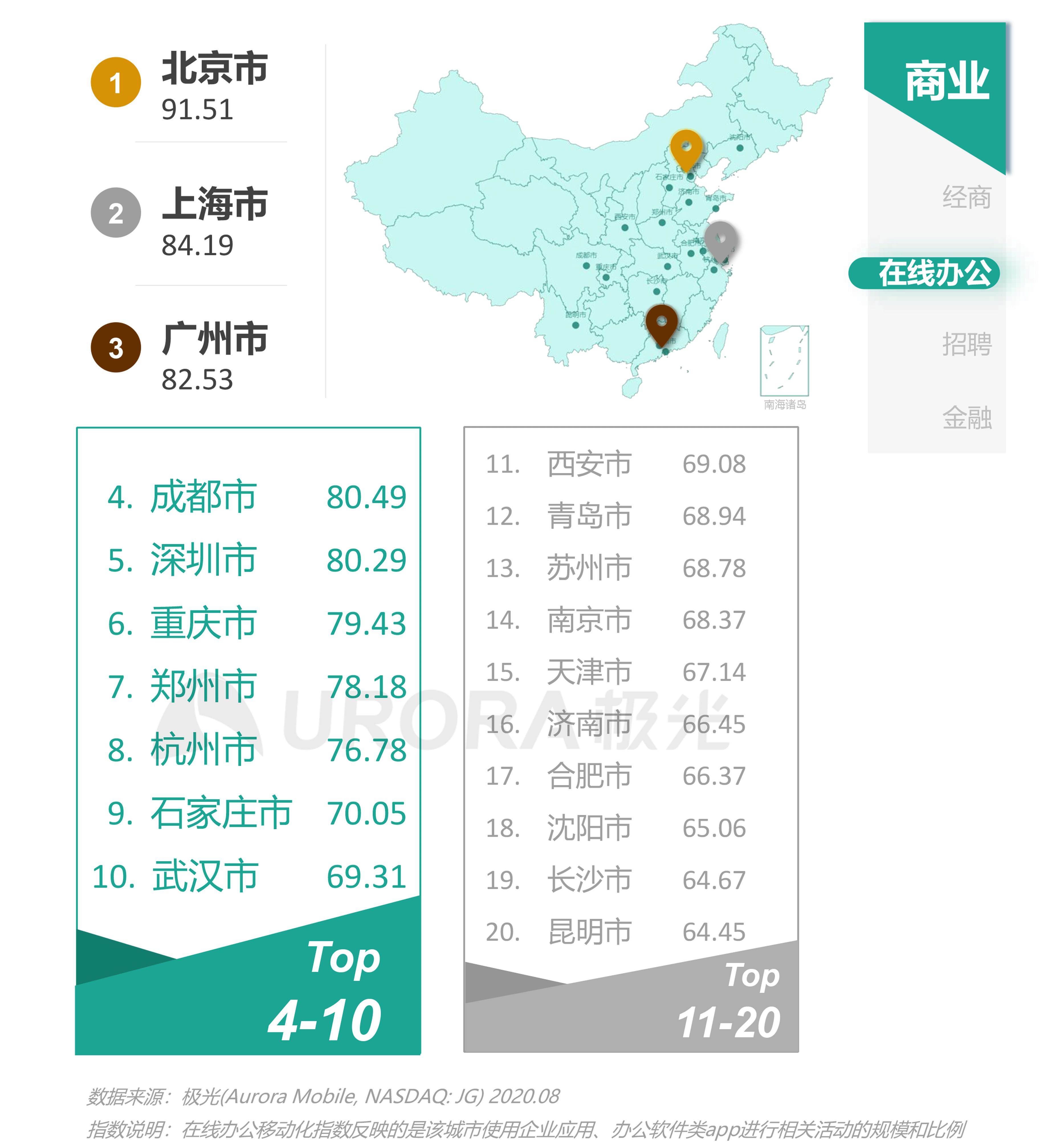 极光:互联网城市榜单 (35).png