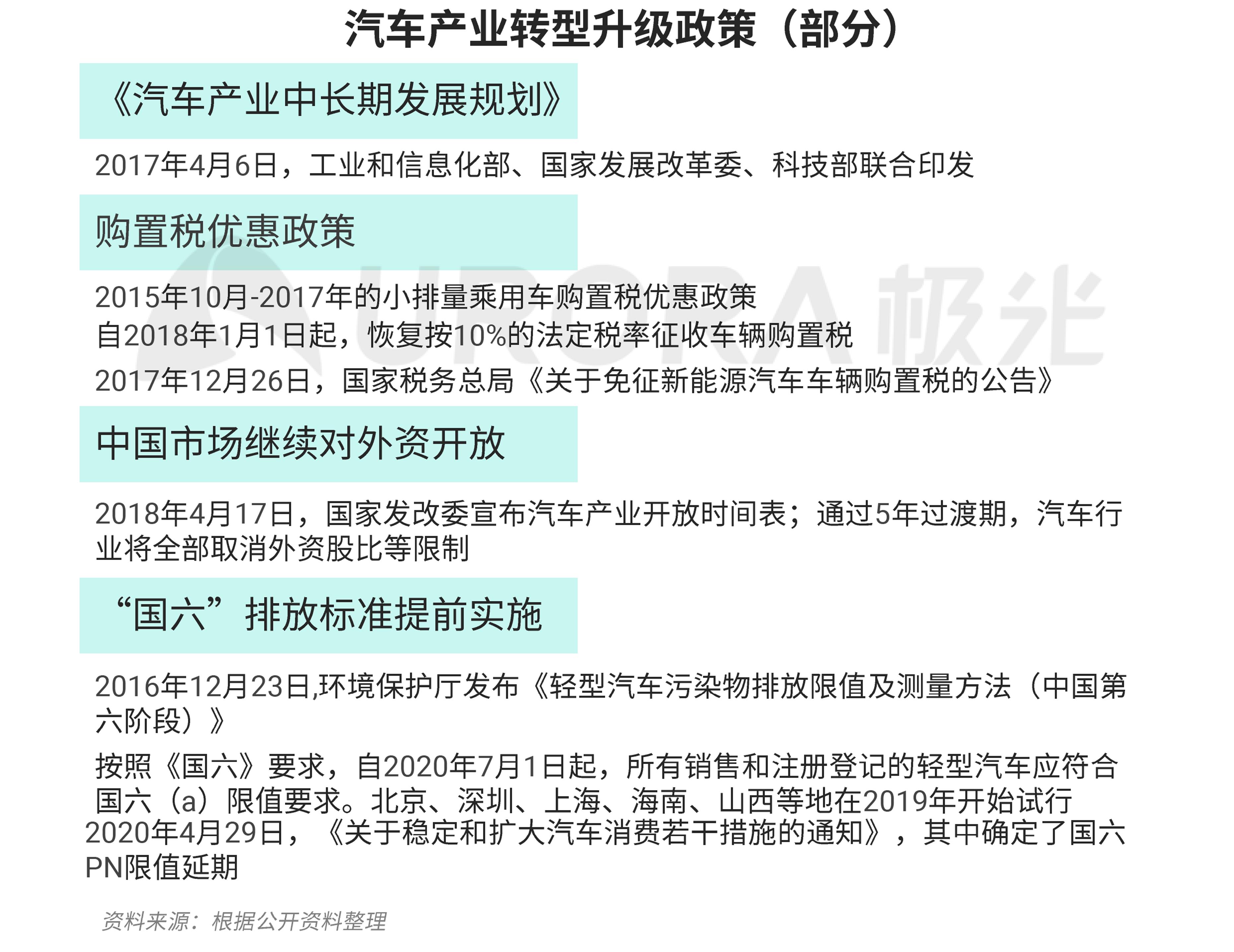 极光:汽车产业新格局 (9).png