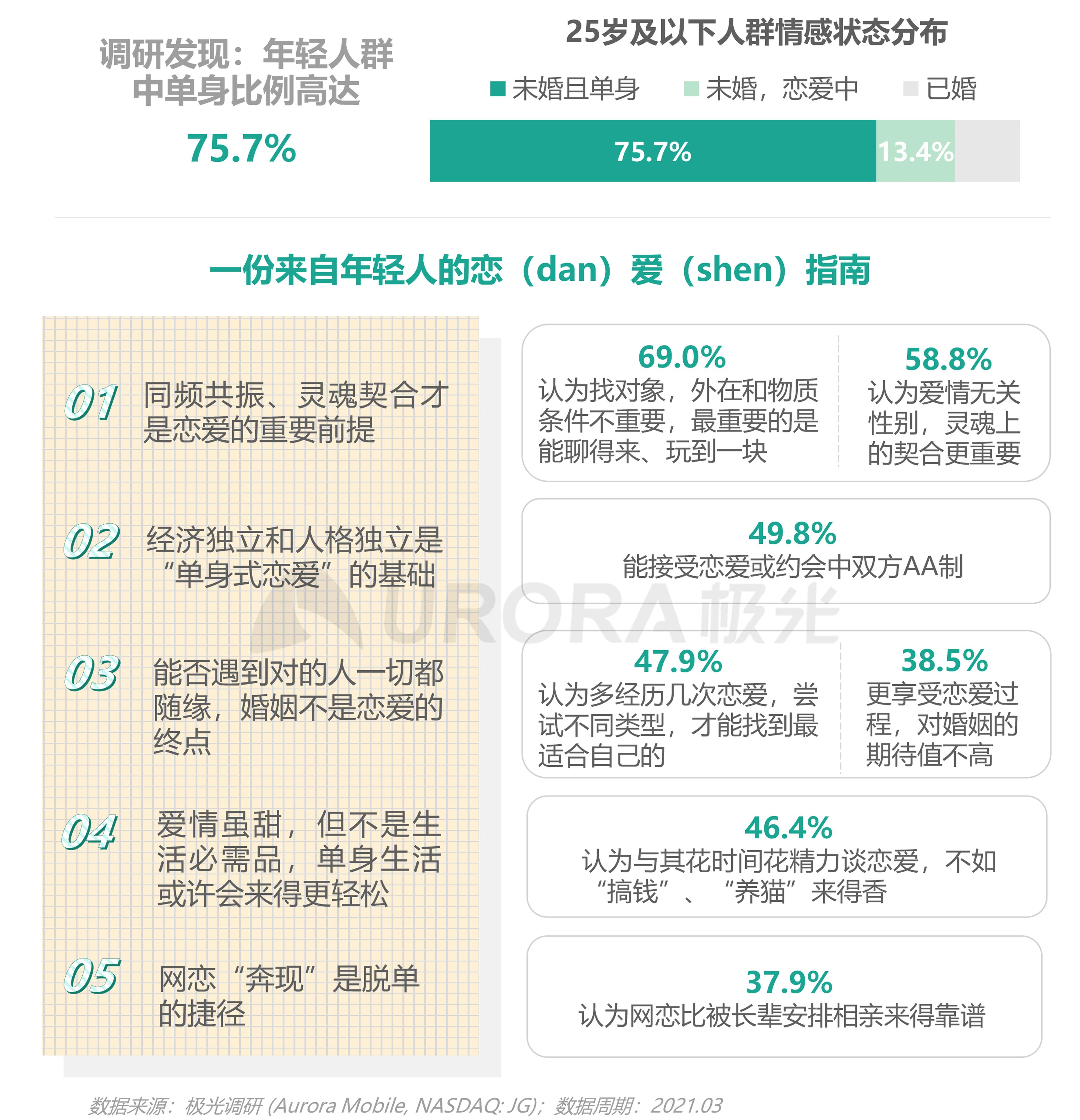 2021年轻人营销趋势研究报告【定稿】-12.png