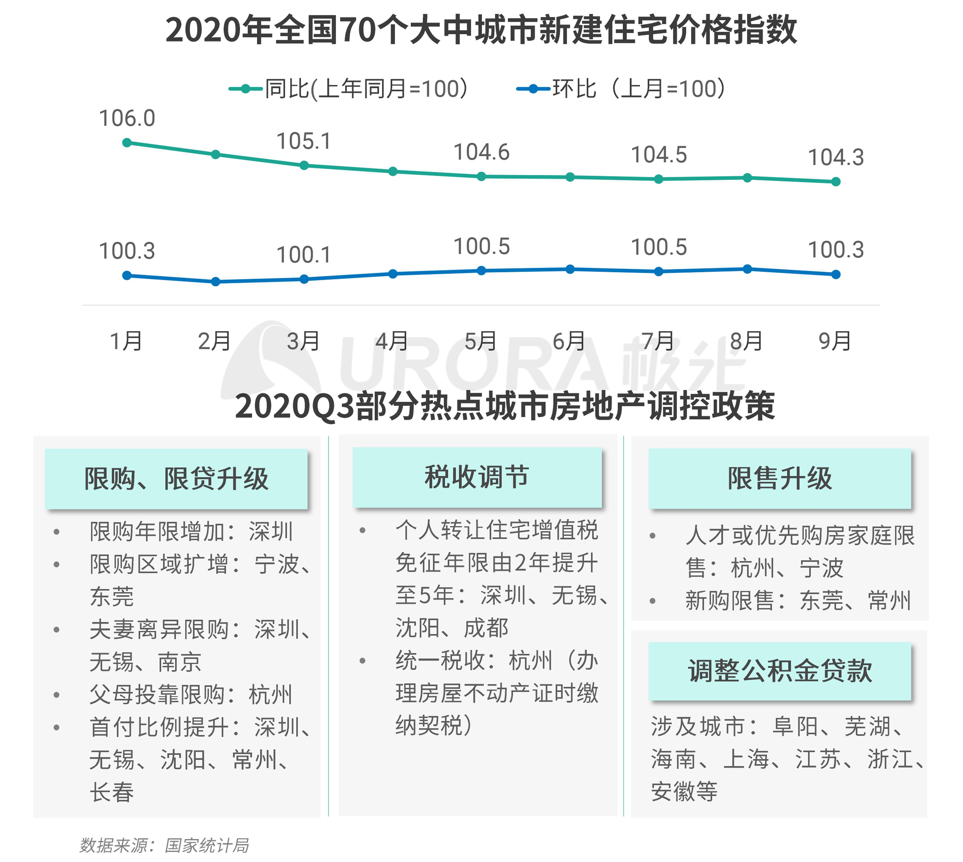 极光:数字经济新时代,房产平台新机遇 (3).png