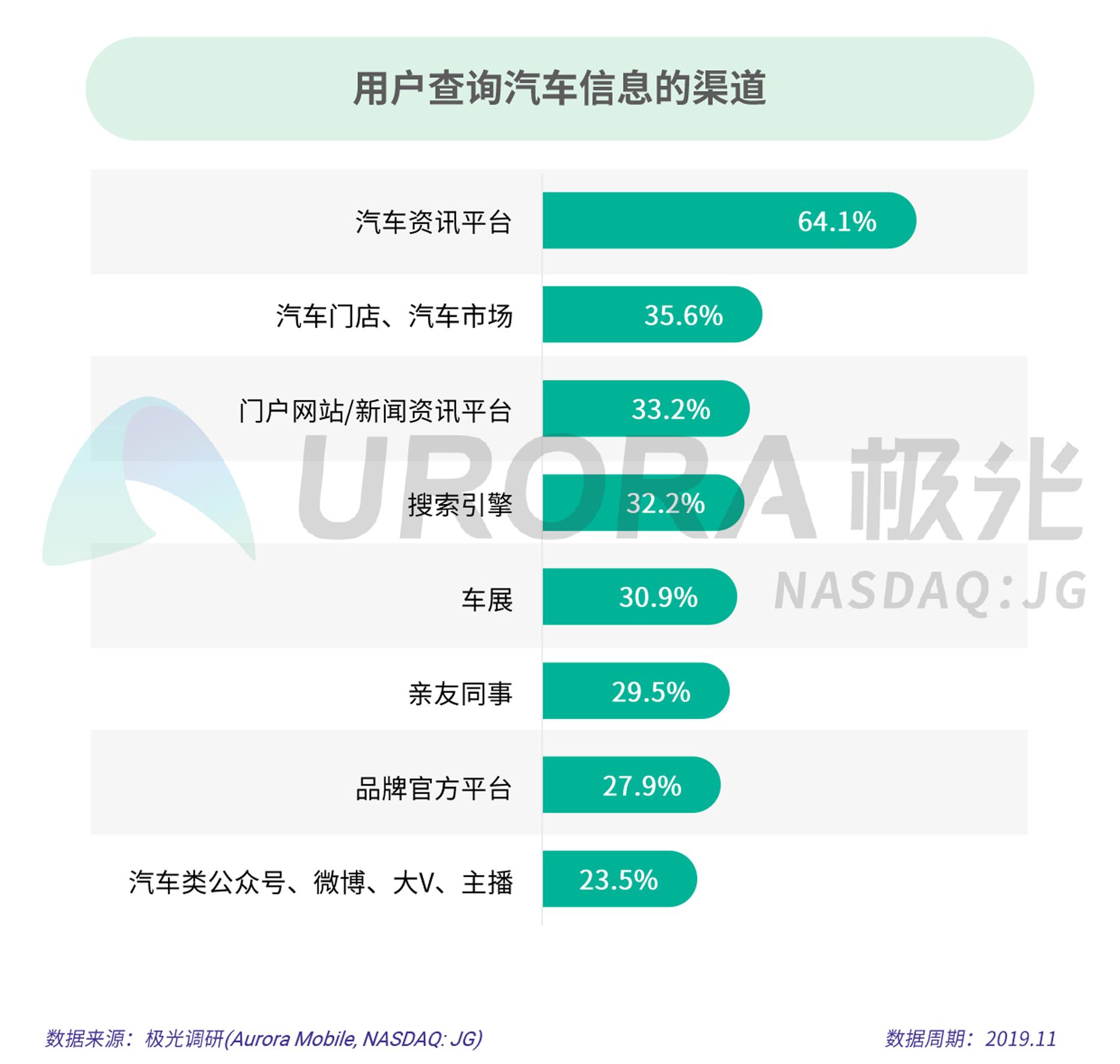2019汽车资讯行业研究报告--审核版-13.png