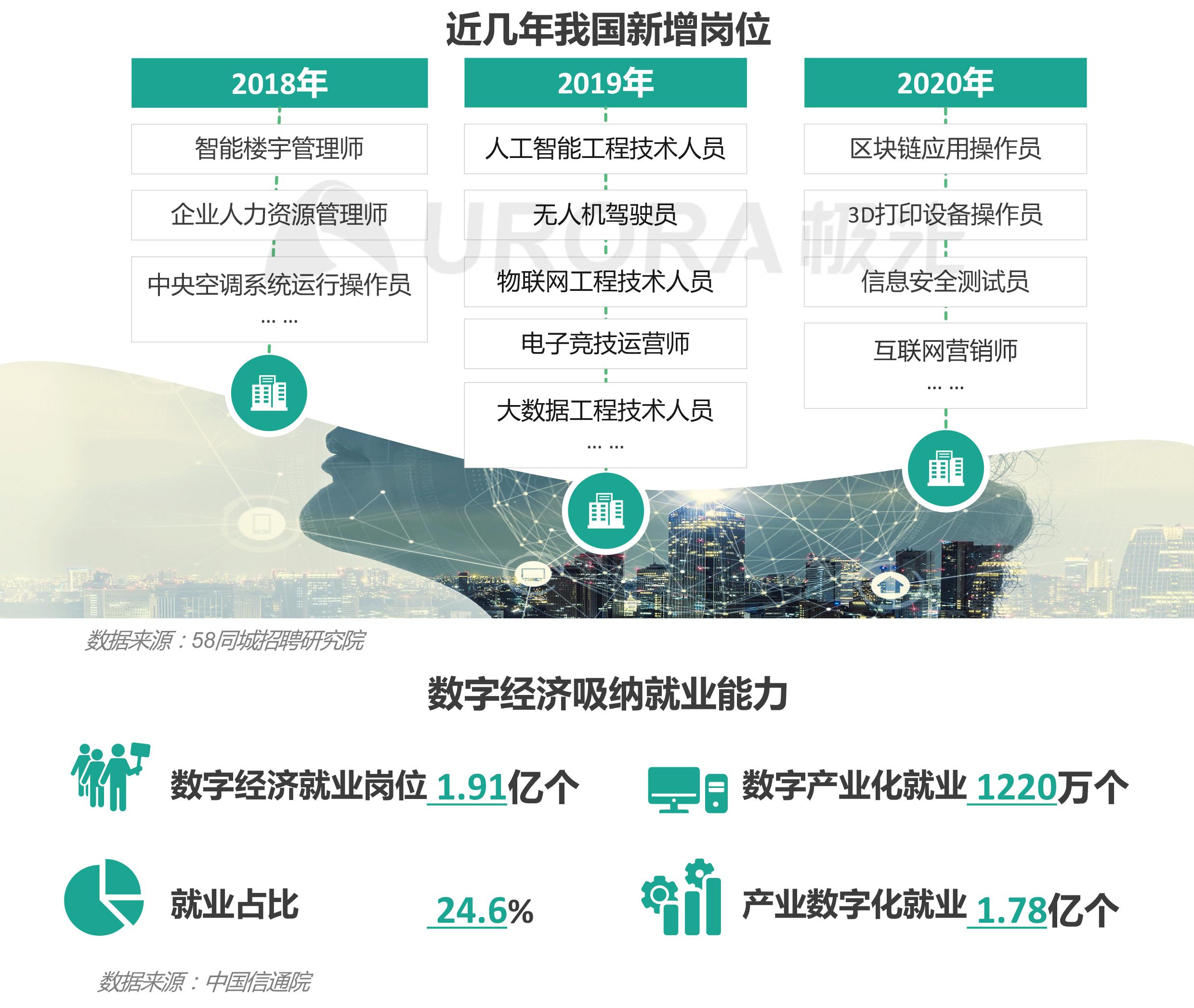 """""""超职季""""招聘行业报告-汇总版 (4).png"""