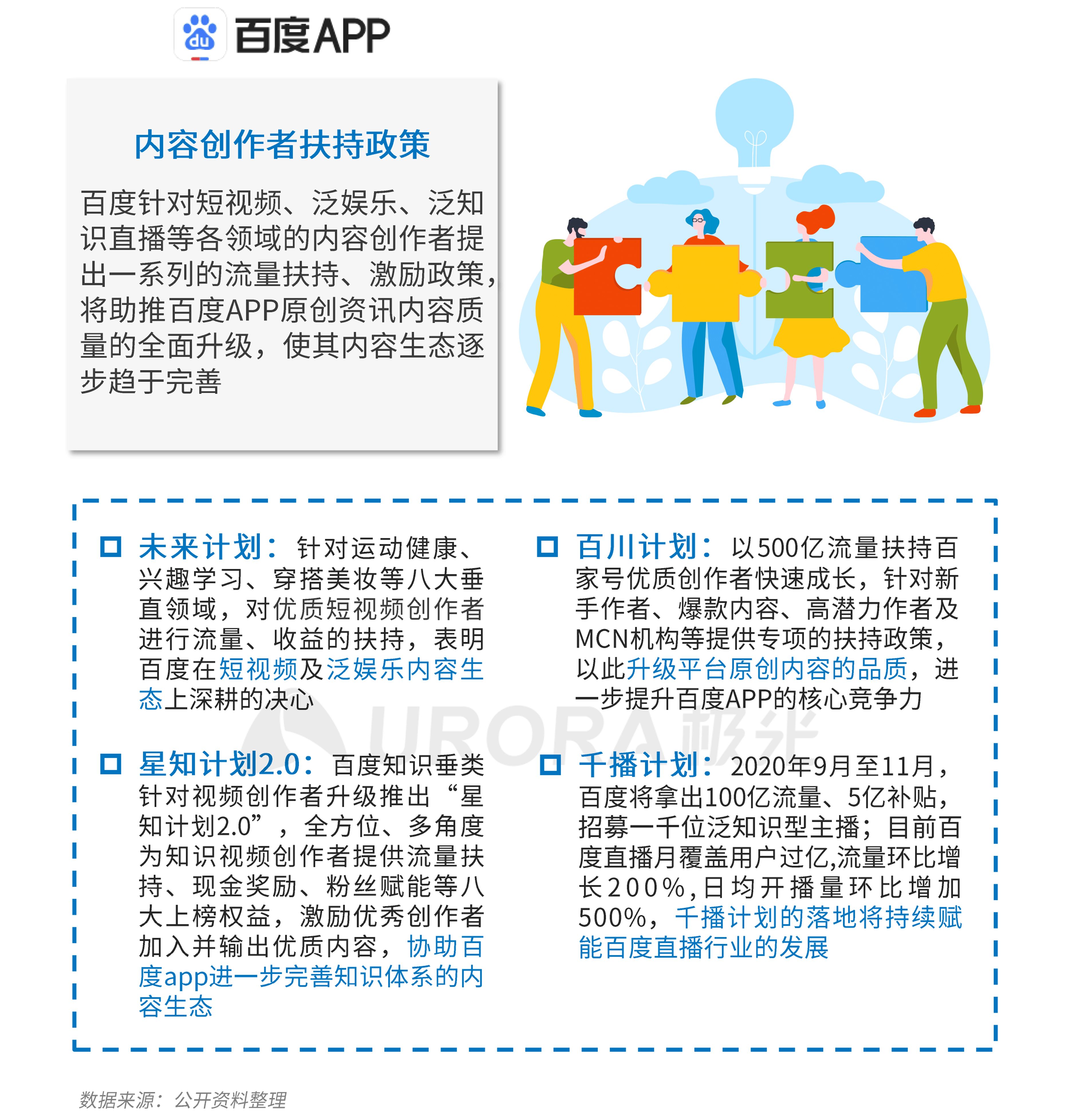 极光:新资讯行业系列报告--内容篇 (8).png