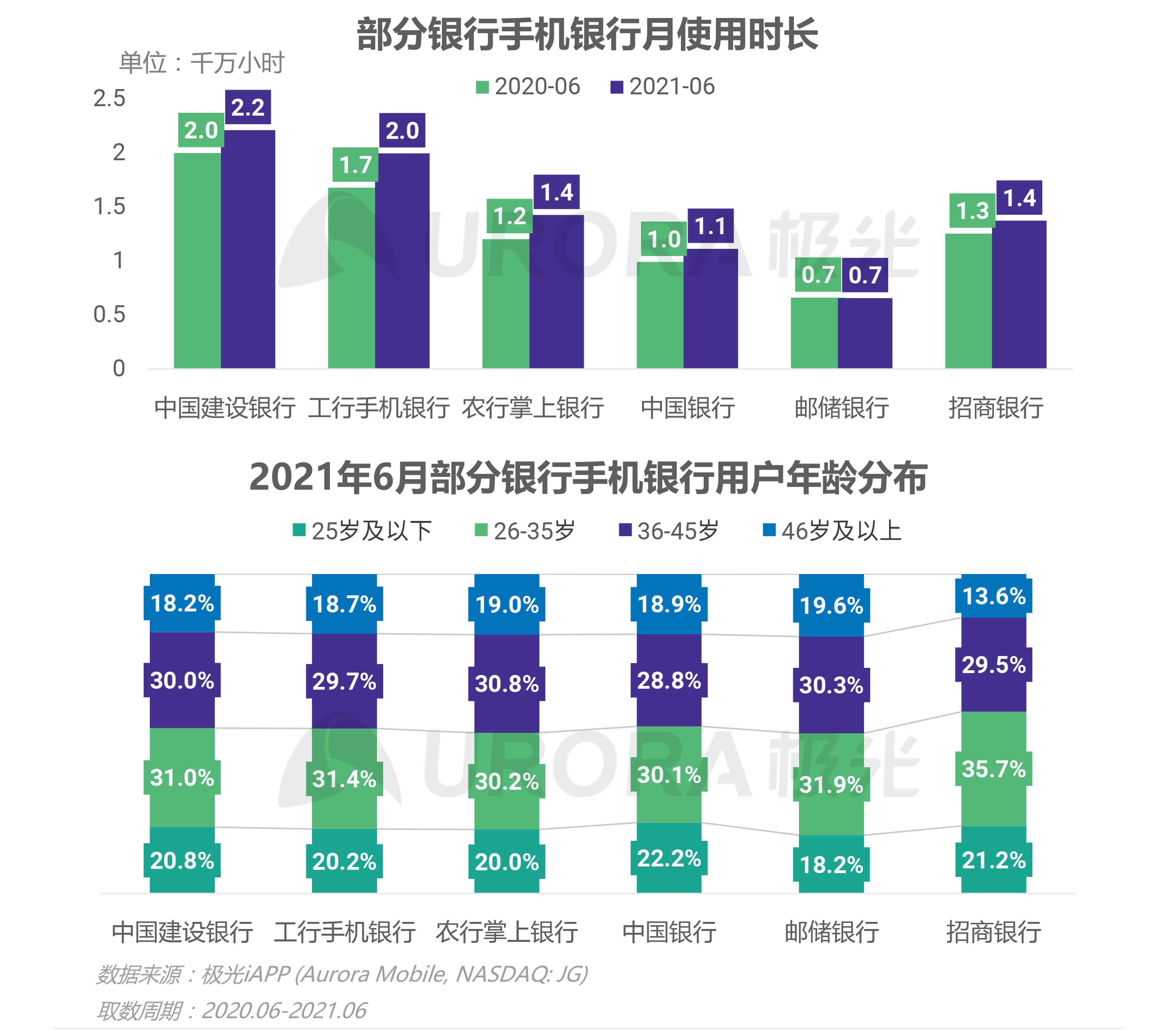 2021Q2季度报告_20210727_终稿-31.png