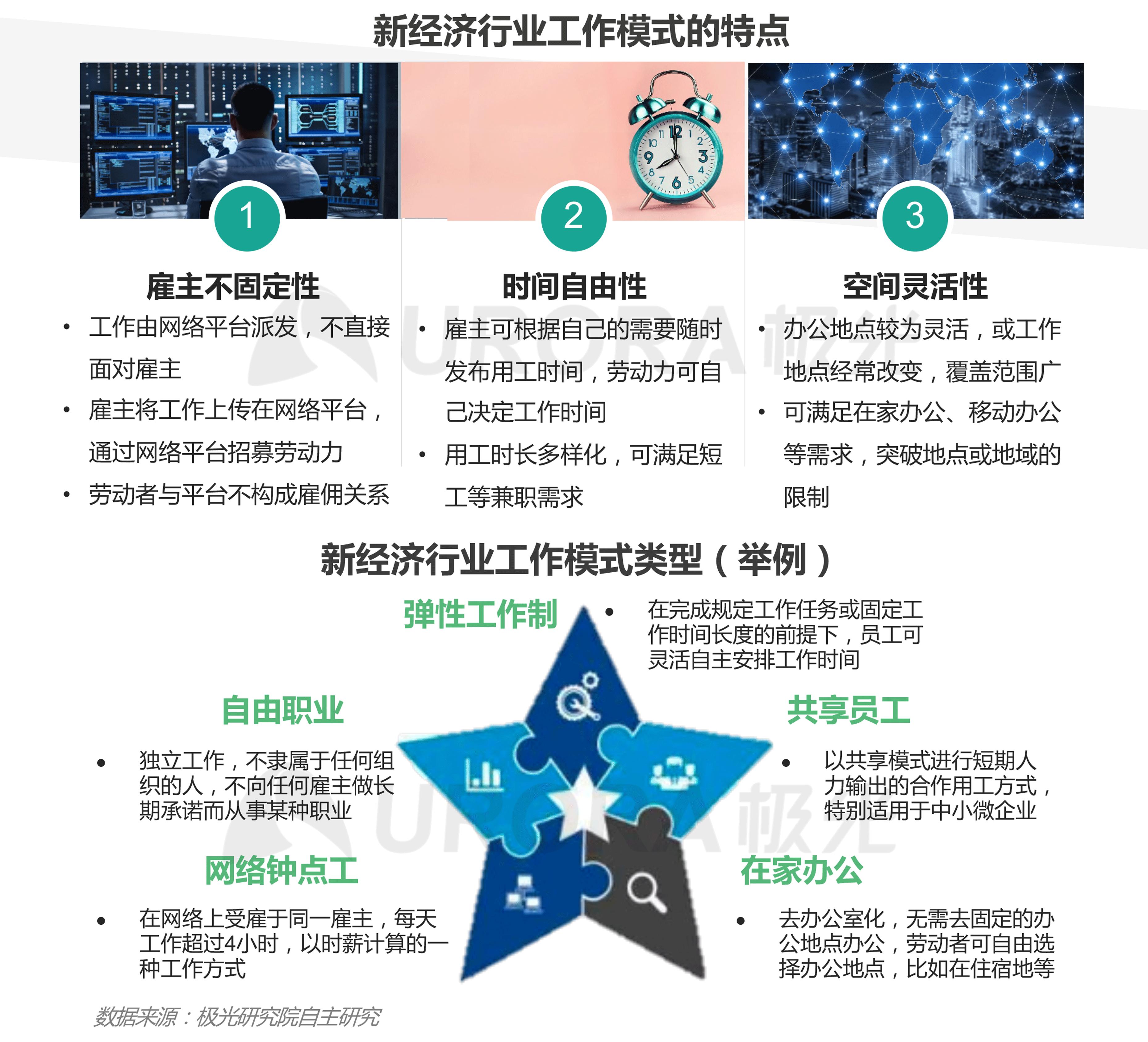 """极光:""""超职季""""招聘行业报告-招聘行业篇png (5).png"""