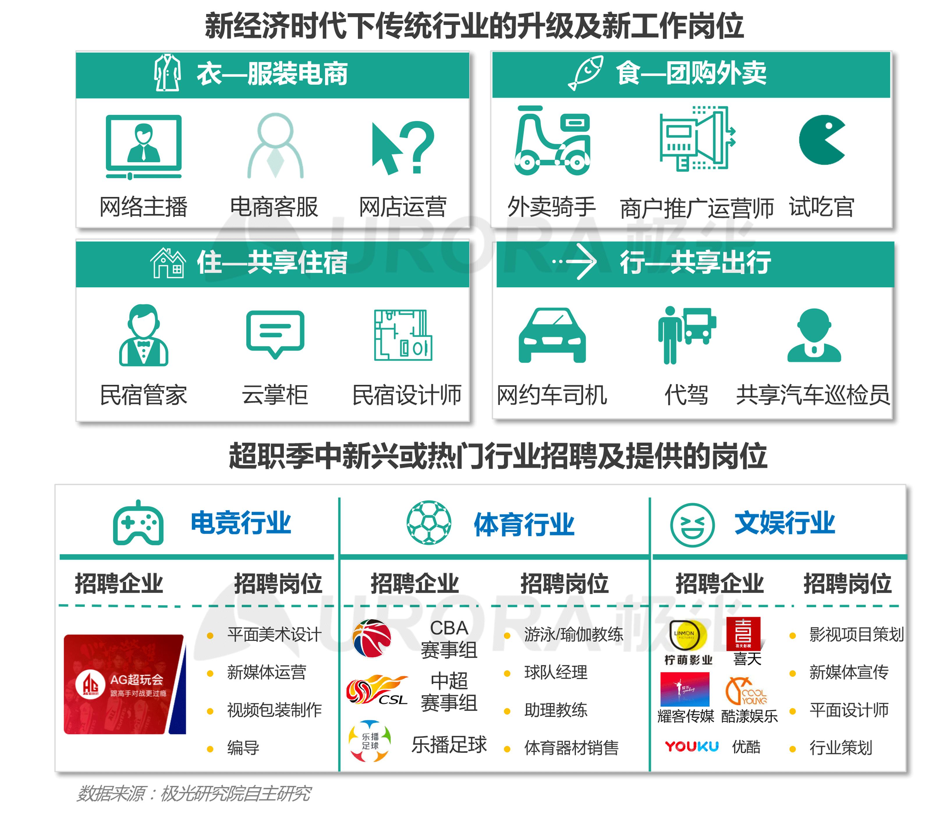 """""""超职季""""招聘行业报告-汇总版 (29).png"""