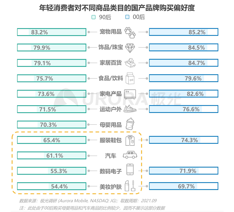2021新青年国货消费研究报告V4-20.png