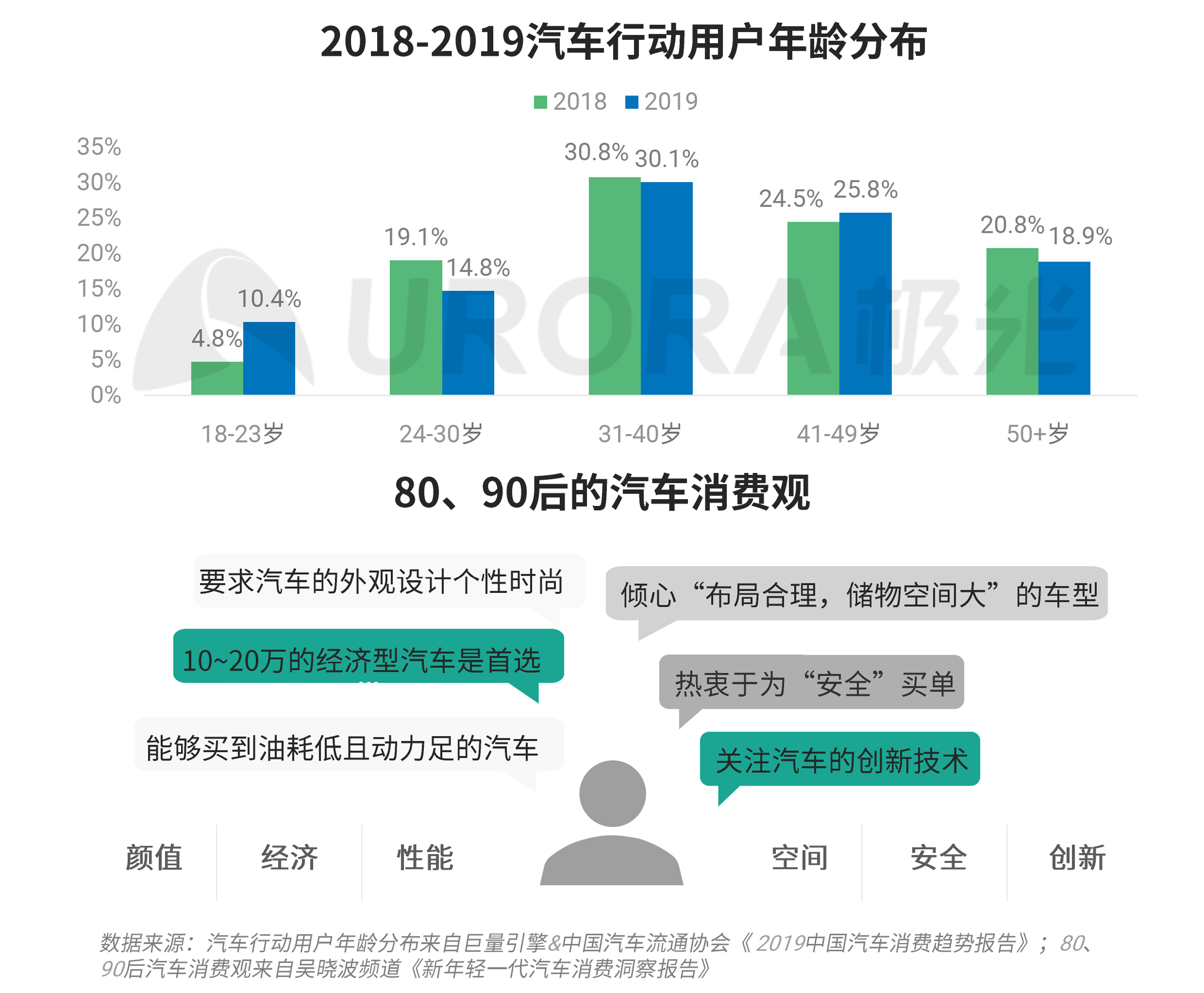极光:汽车产业新格局 (8).png