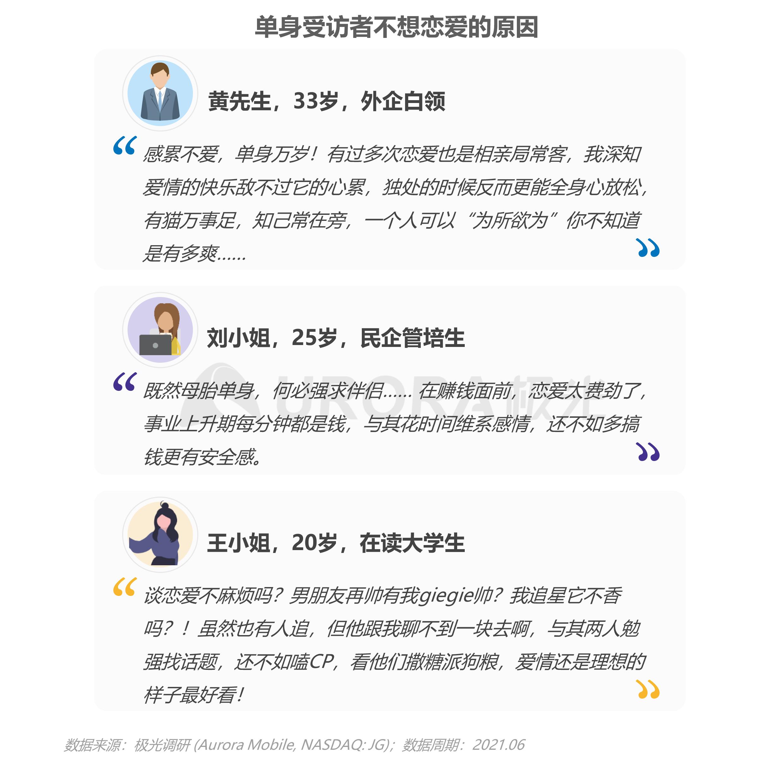 2021当代青年婚恋状态研究报告v1.1-10.png