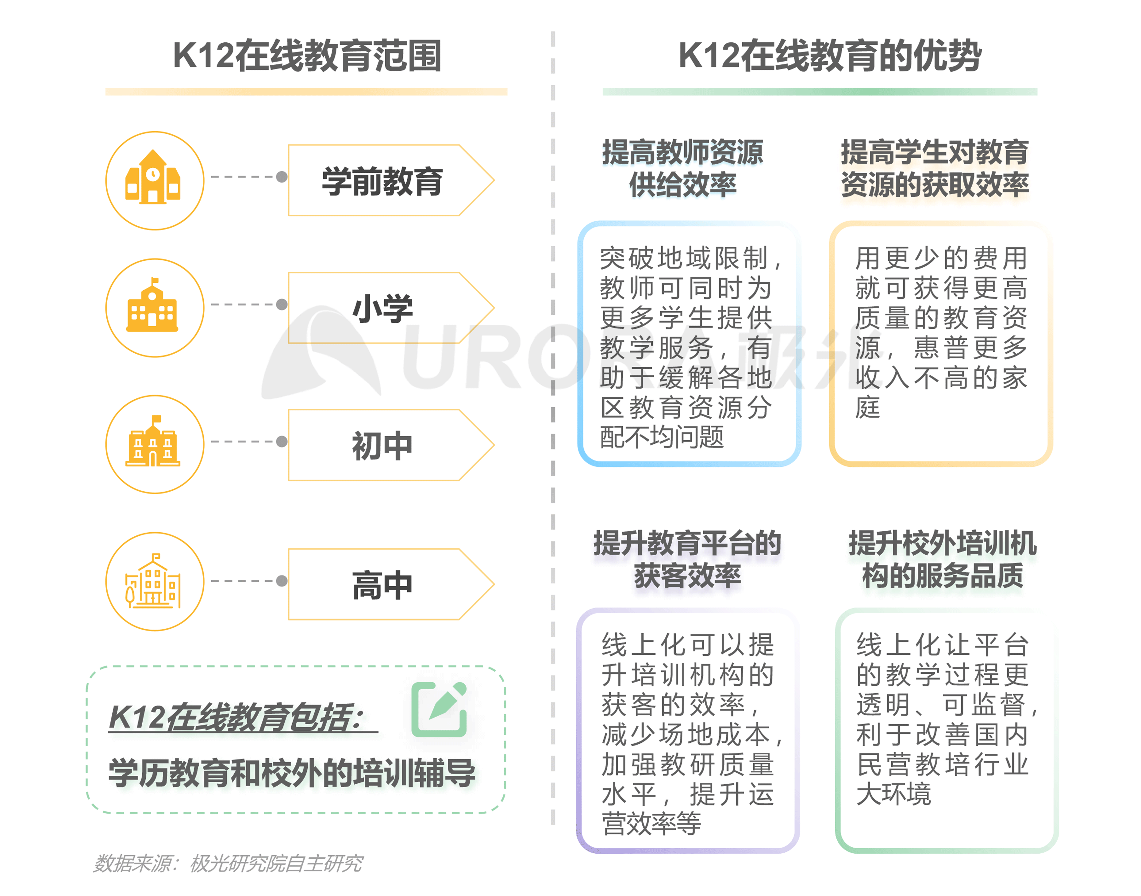 极光:中国在线青少儿英语教育行业研究报告 (1).png