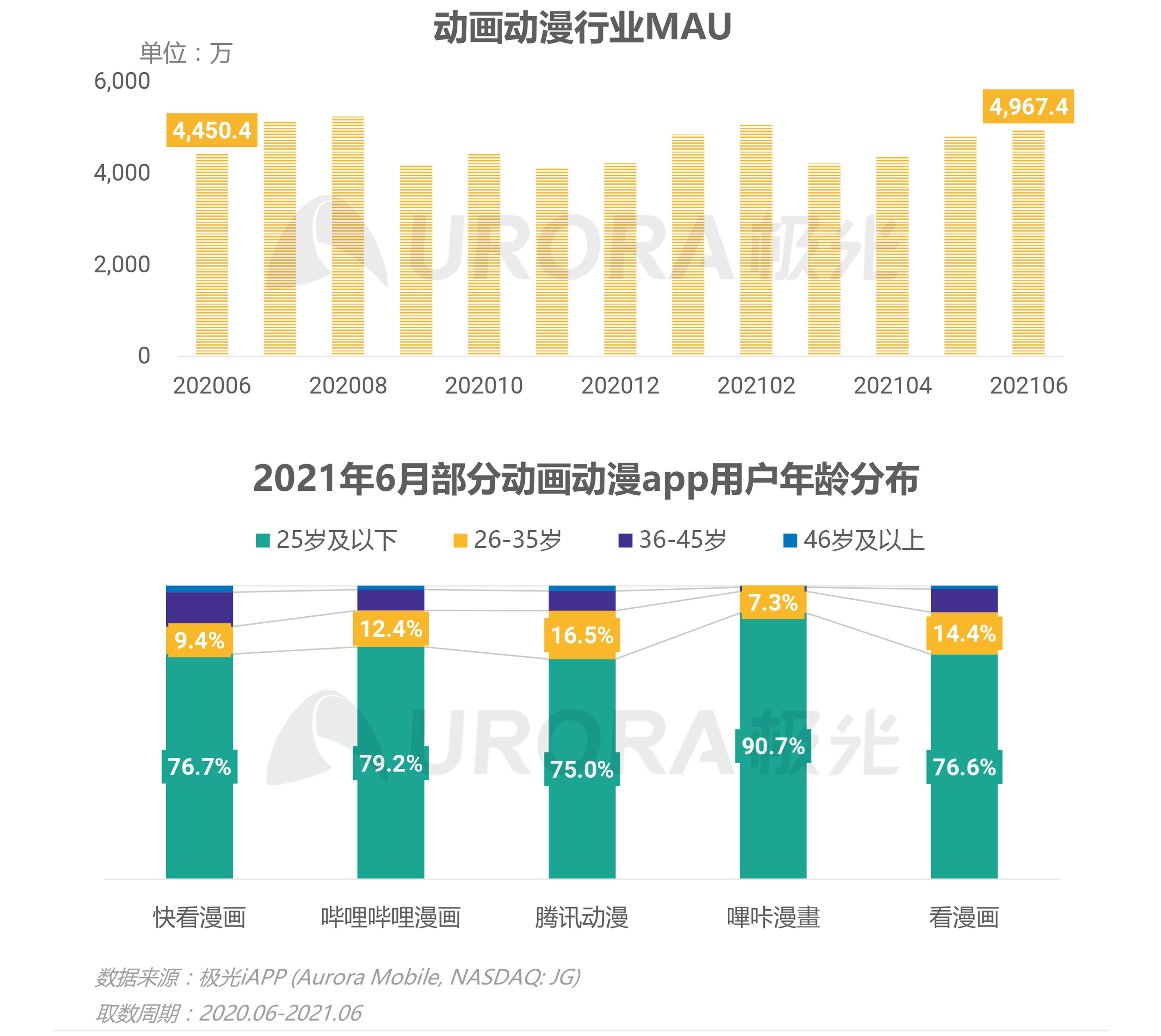 2021Q2季度报告_20210727_终稿-37.png