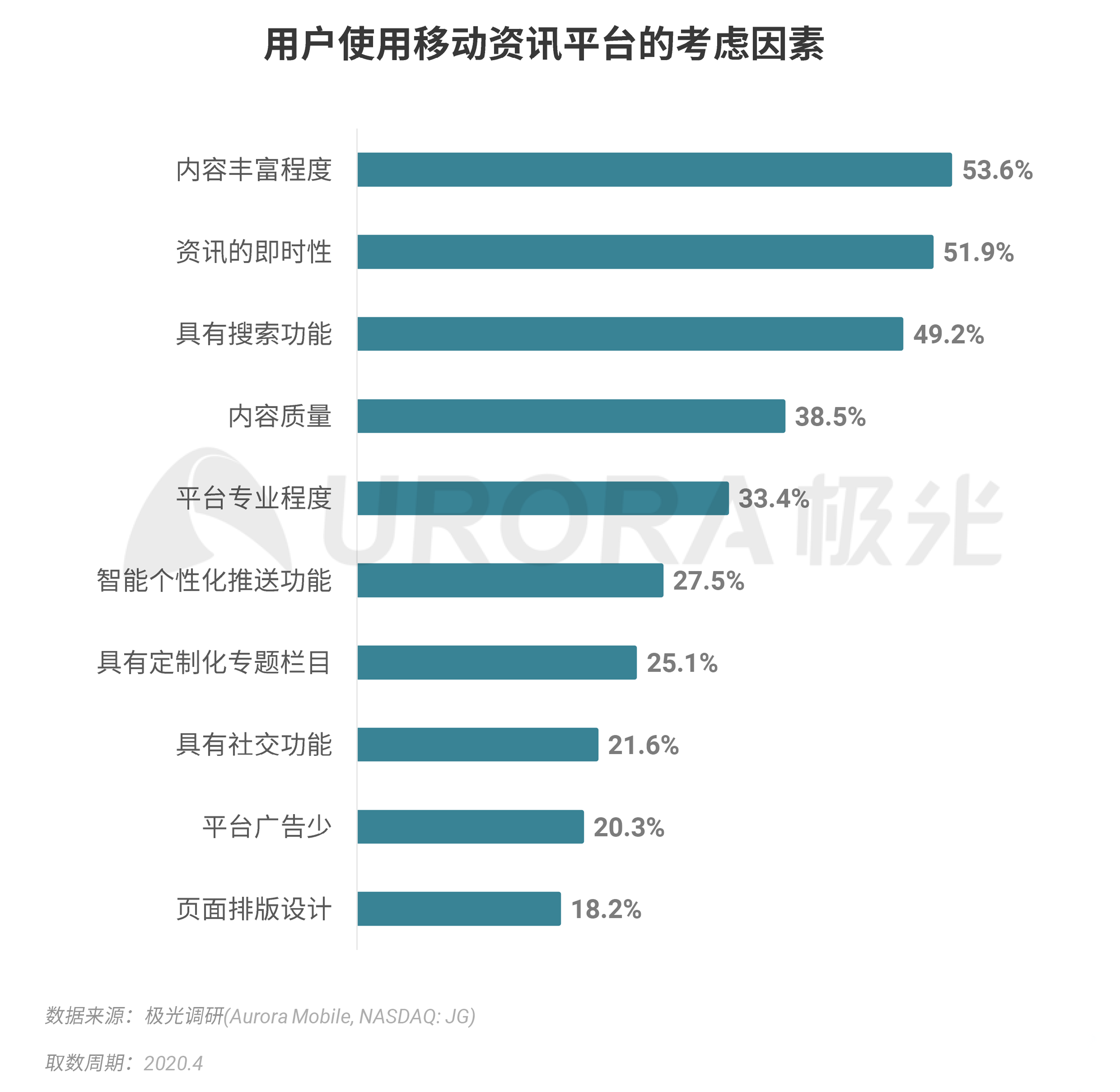 极光:新闻资讯 (11).png