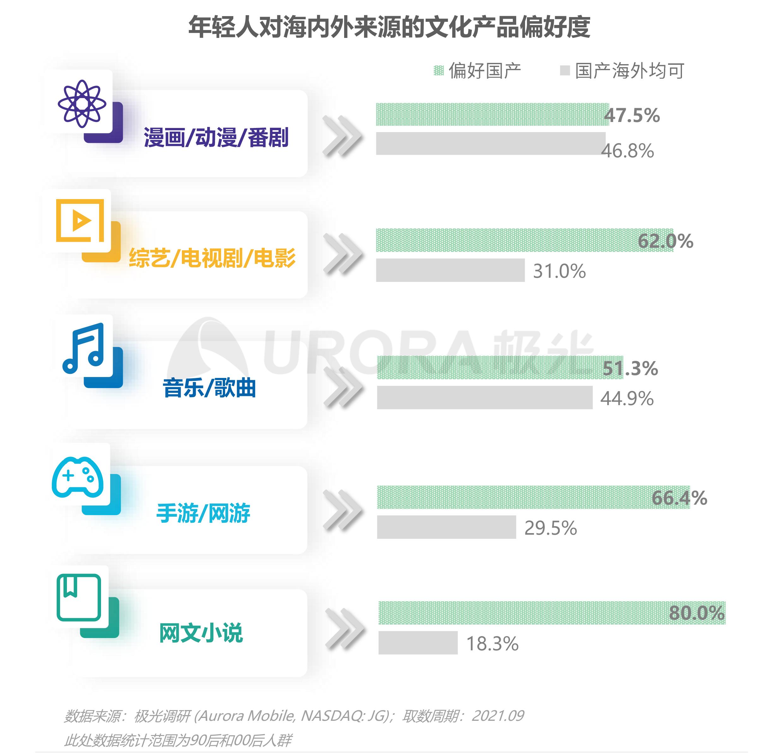 2021新青年国货消费研究报告V4-11.png