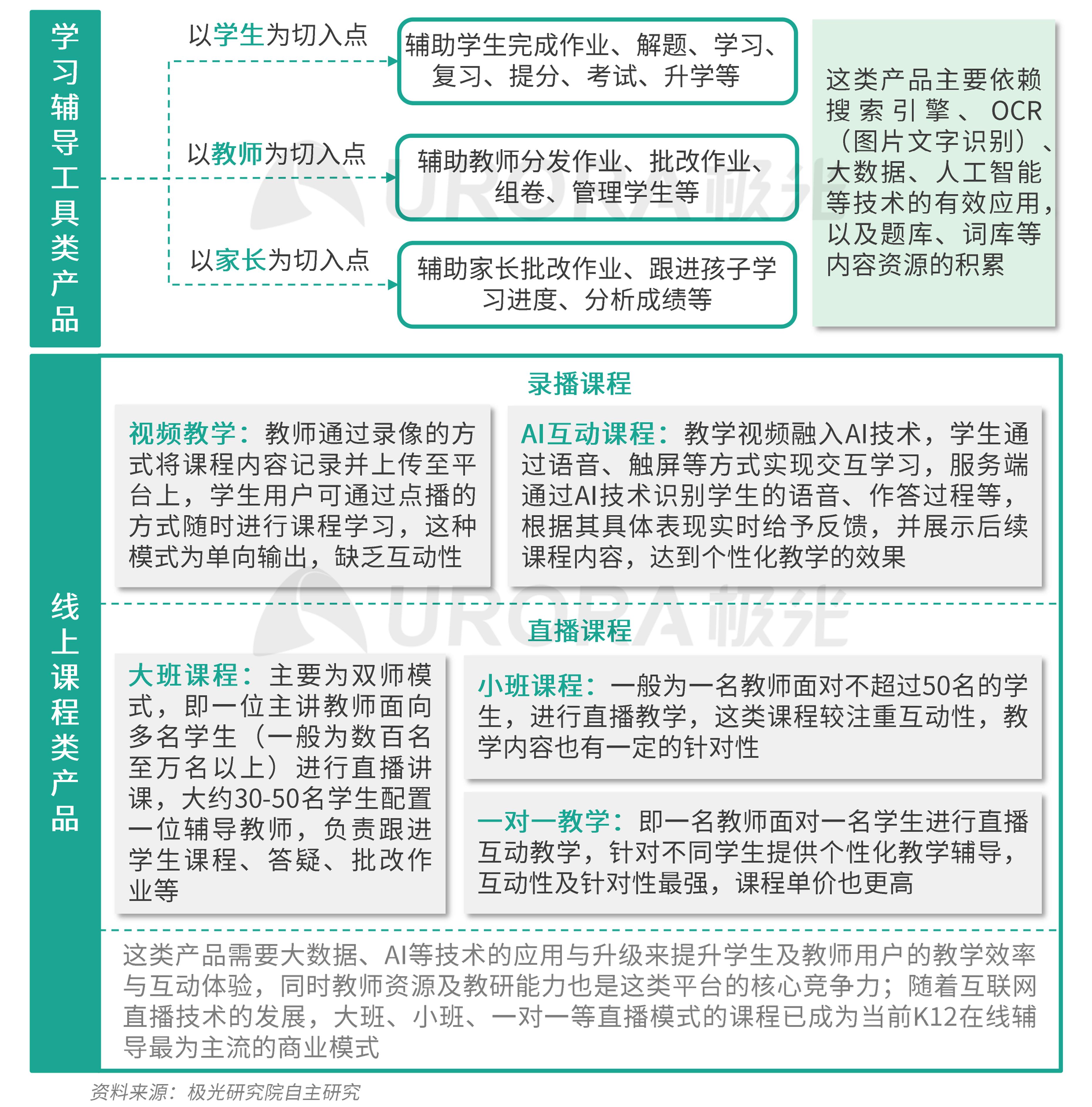 极光:K12教育报告 (3).png