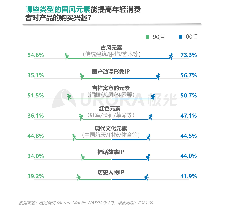 2021新青年国货消费研究报告V4-27.png