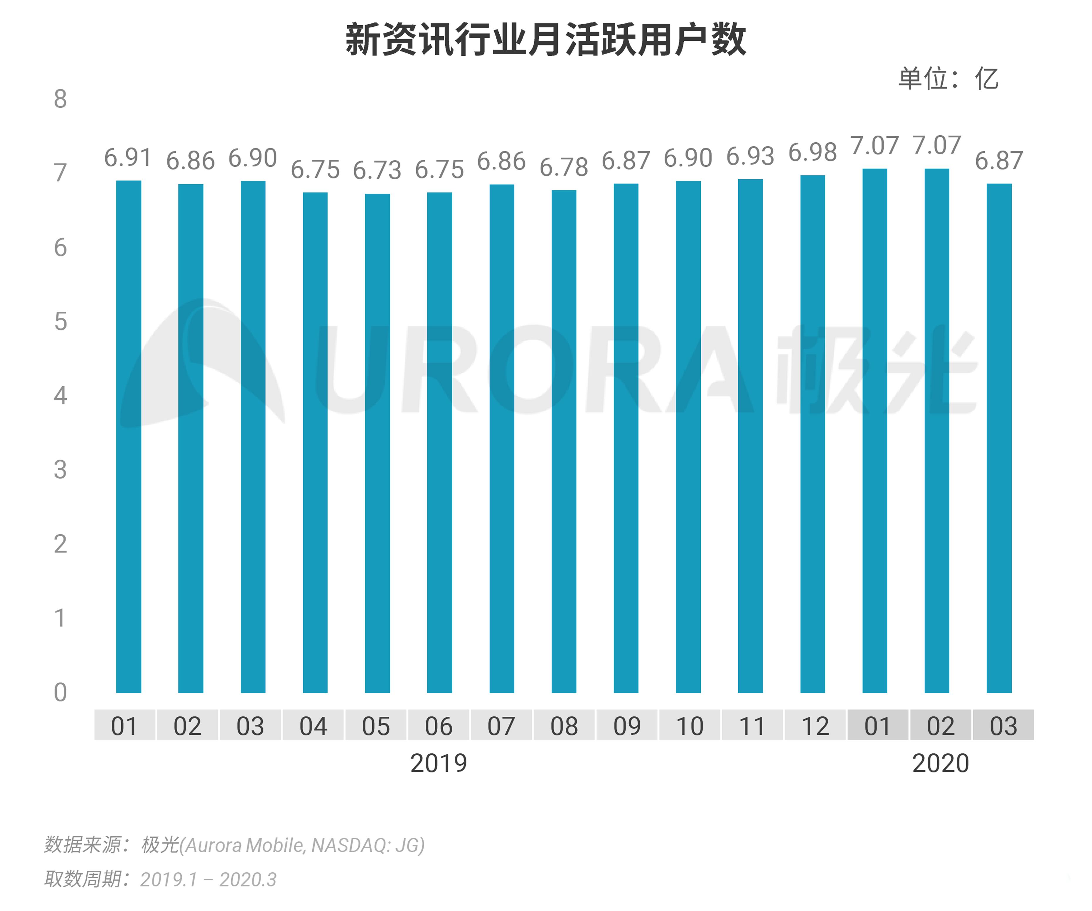 极光:新闻资讯 (6).png