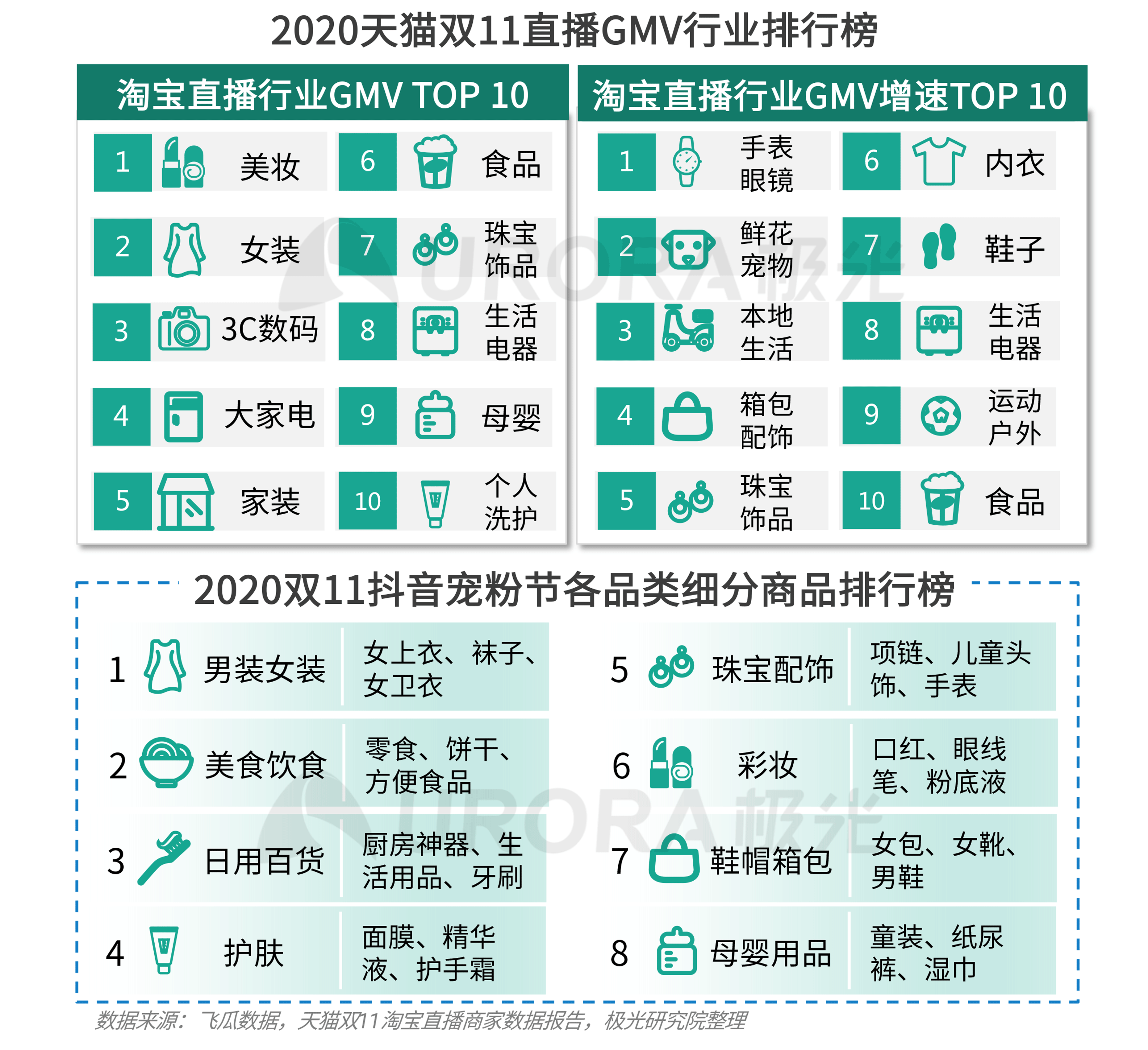 极光:双十一电商报告 (14).png