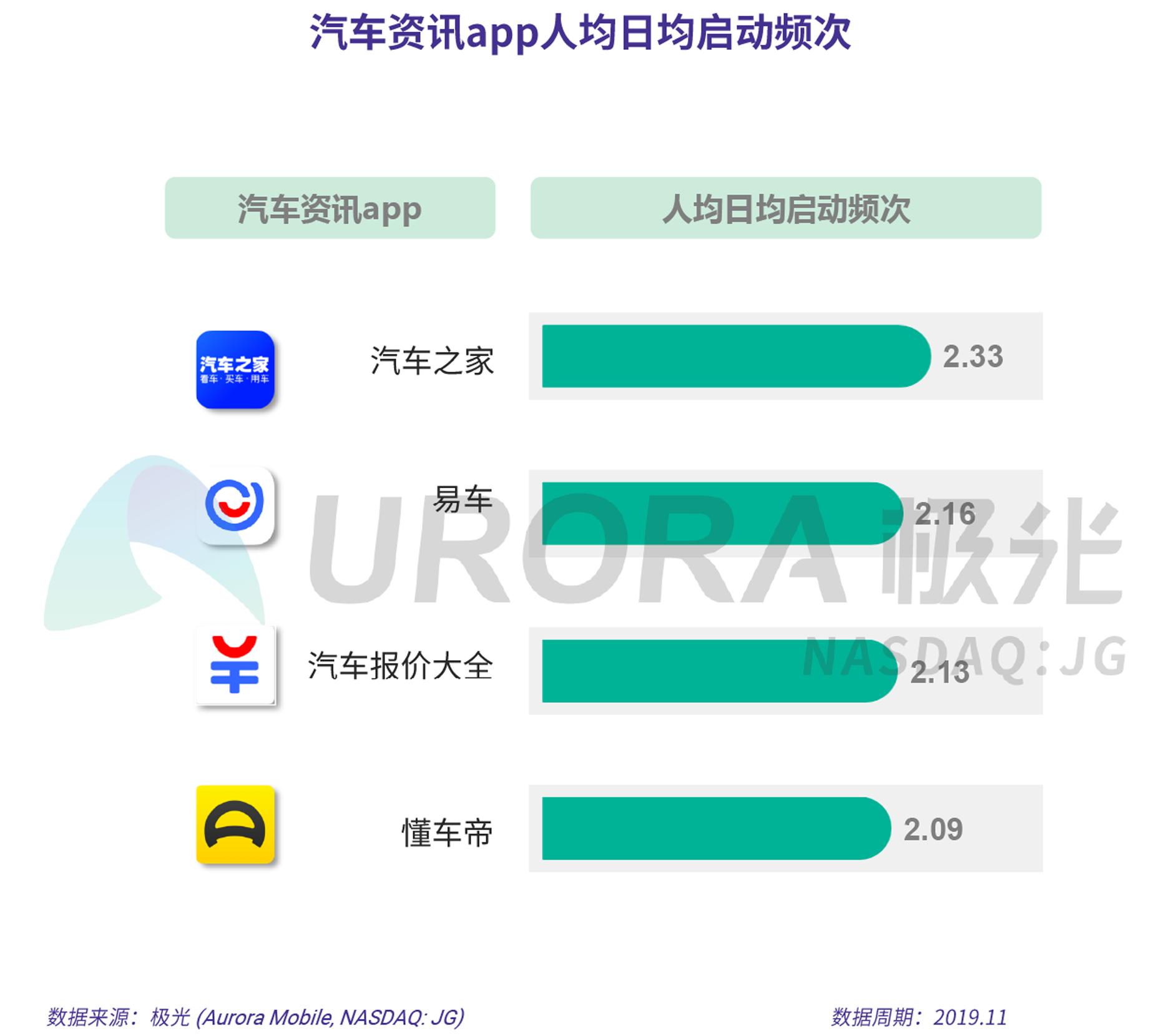2019汽车资讯行业研究报告--审核版-11.png