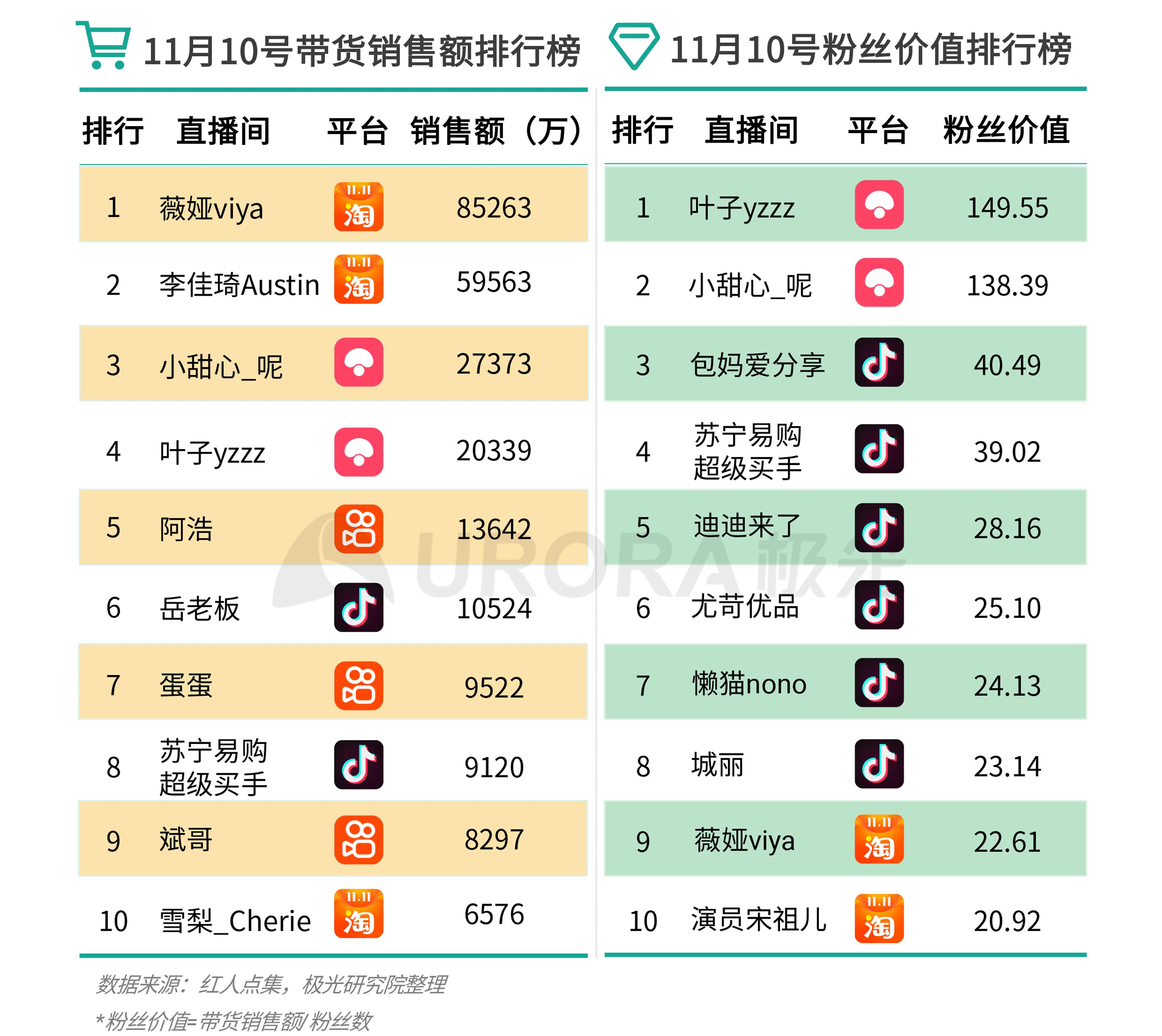 极光:双十一电商报告 (15).png