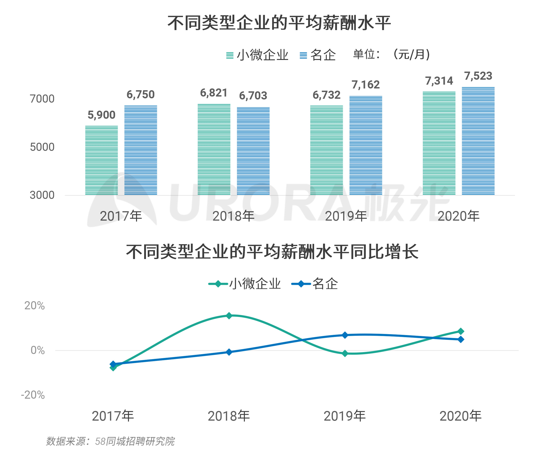 """""""超职季""""招聘行业报告-企业篇(1)-11.png"""