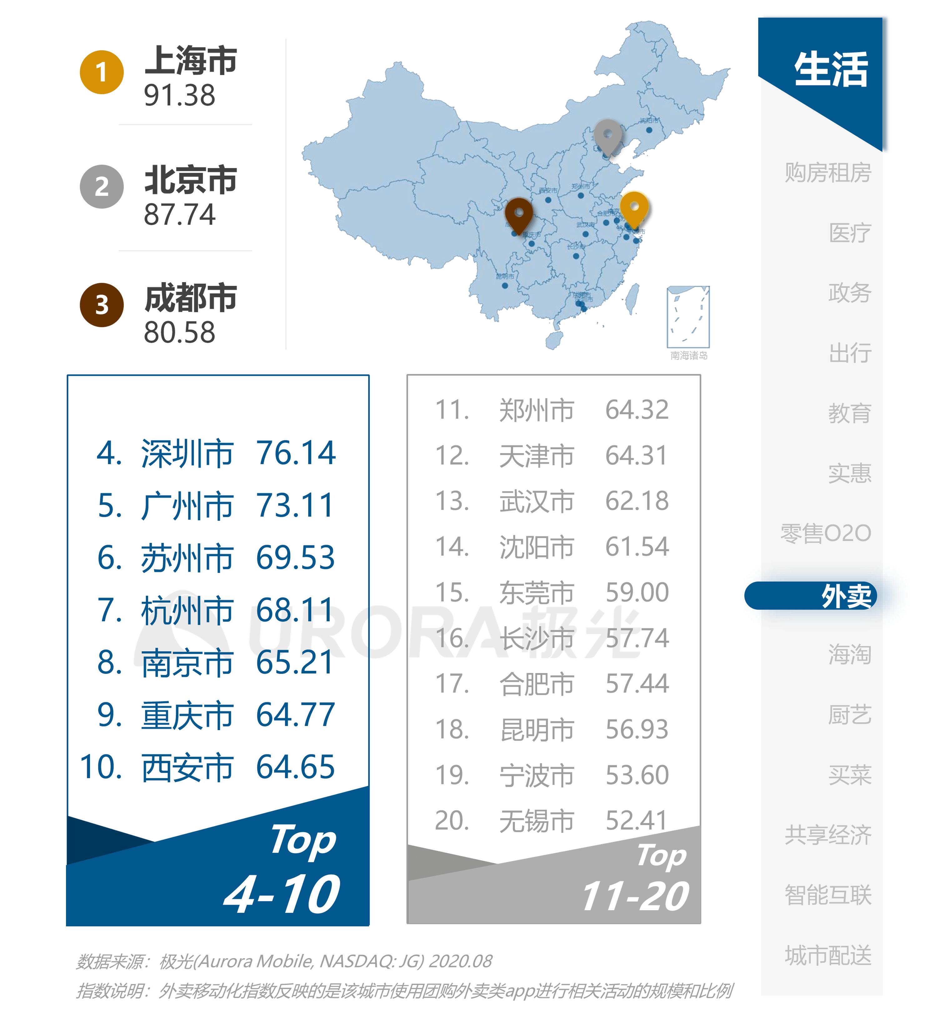 极光:互联网城市榜单 (11).png