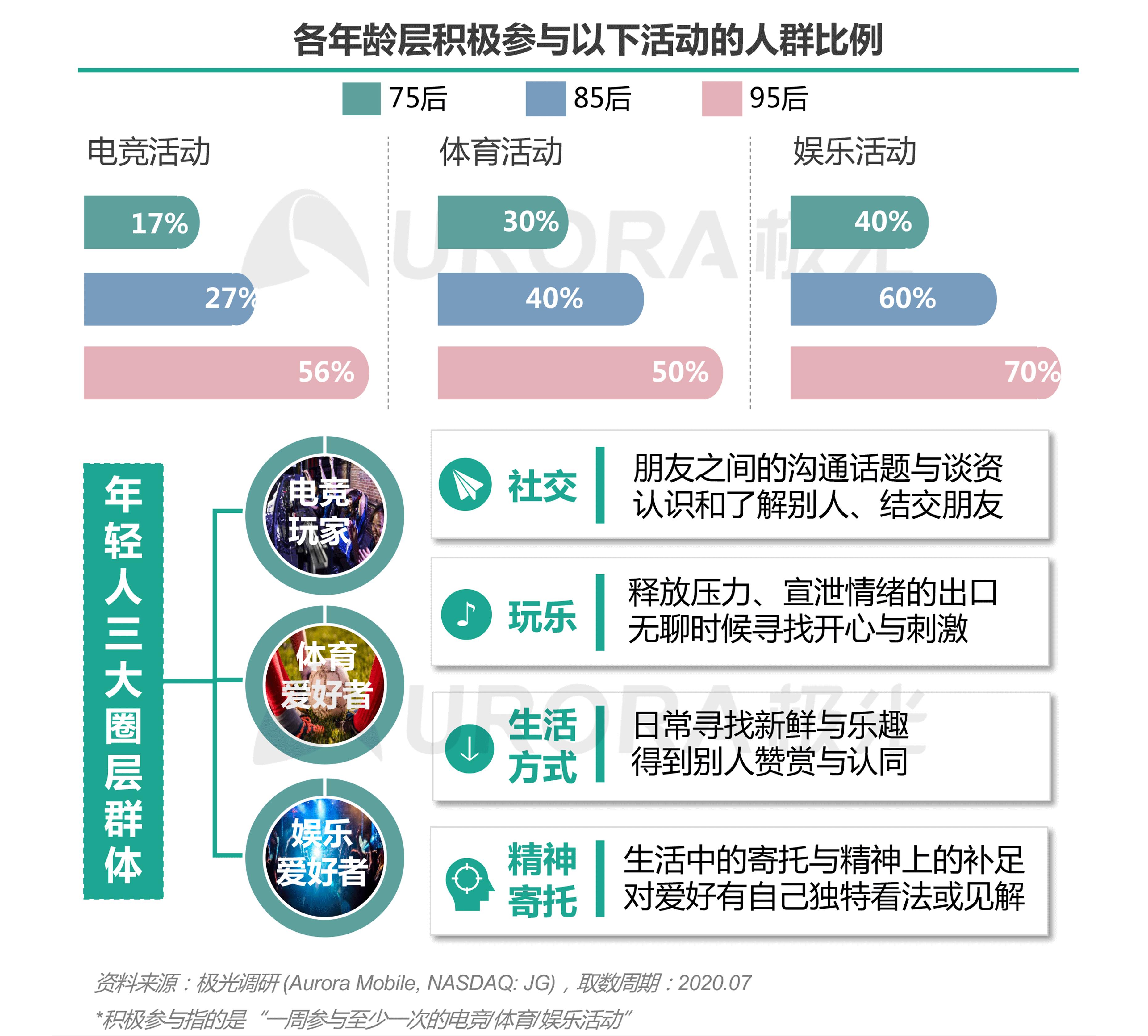 """""""超职季""""招聘行业报告-年轻人求职篇 (10).png"""