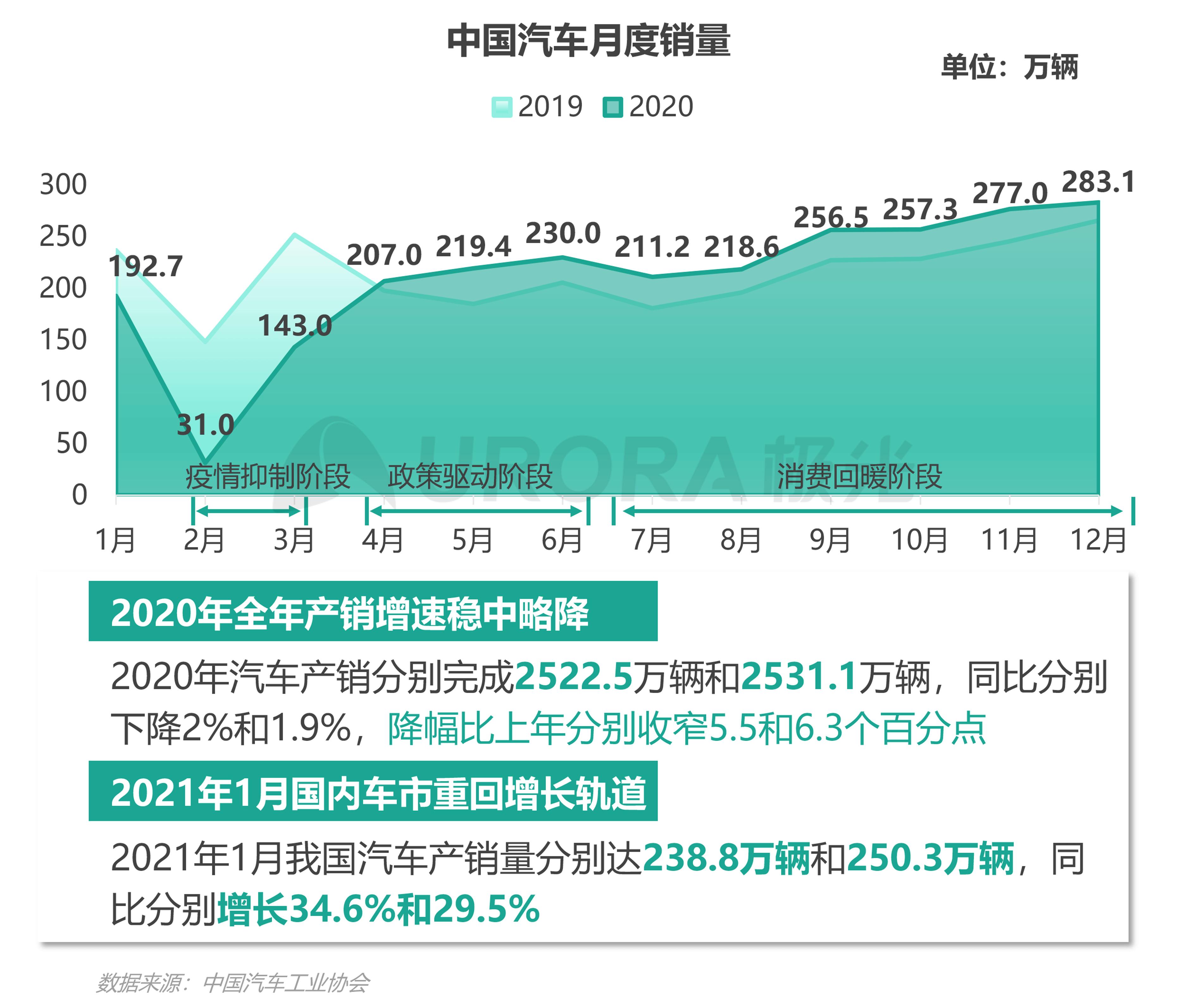 极光:汽车资讯行业洞察 (1).png
