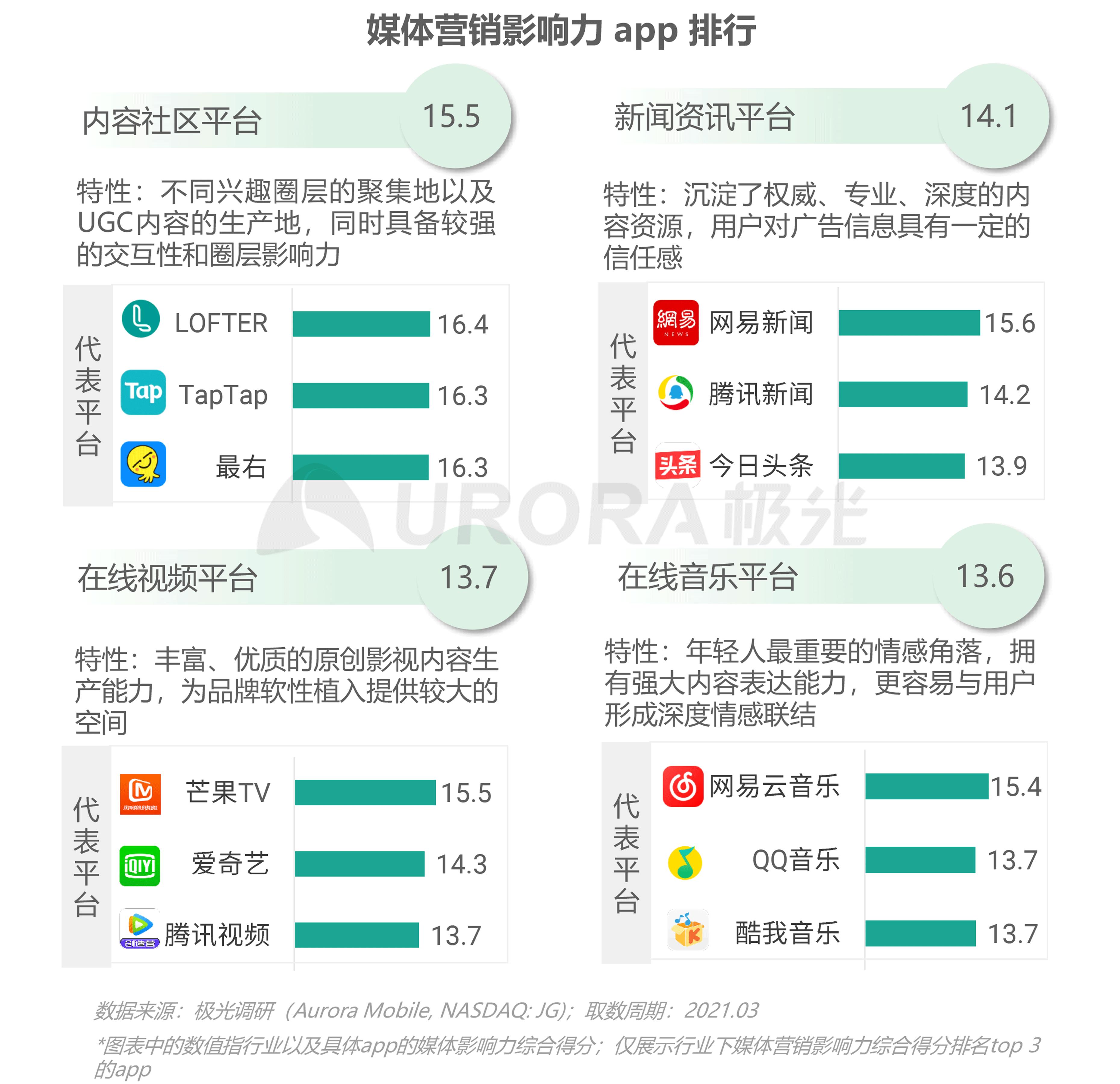 2021年轻人营销趋势研究报告【定稿】-37.png