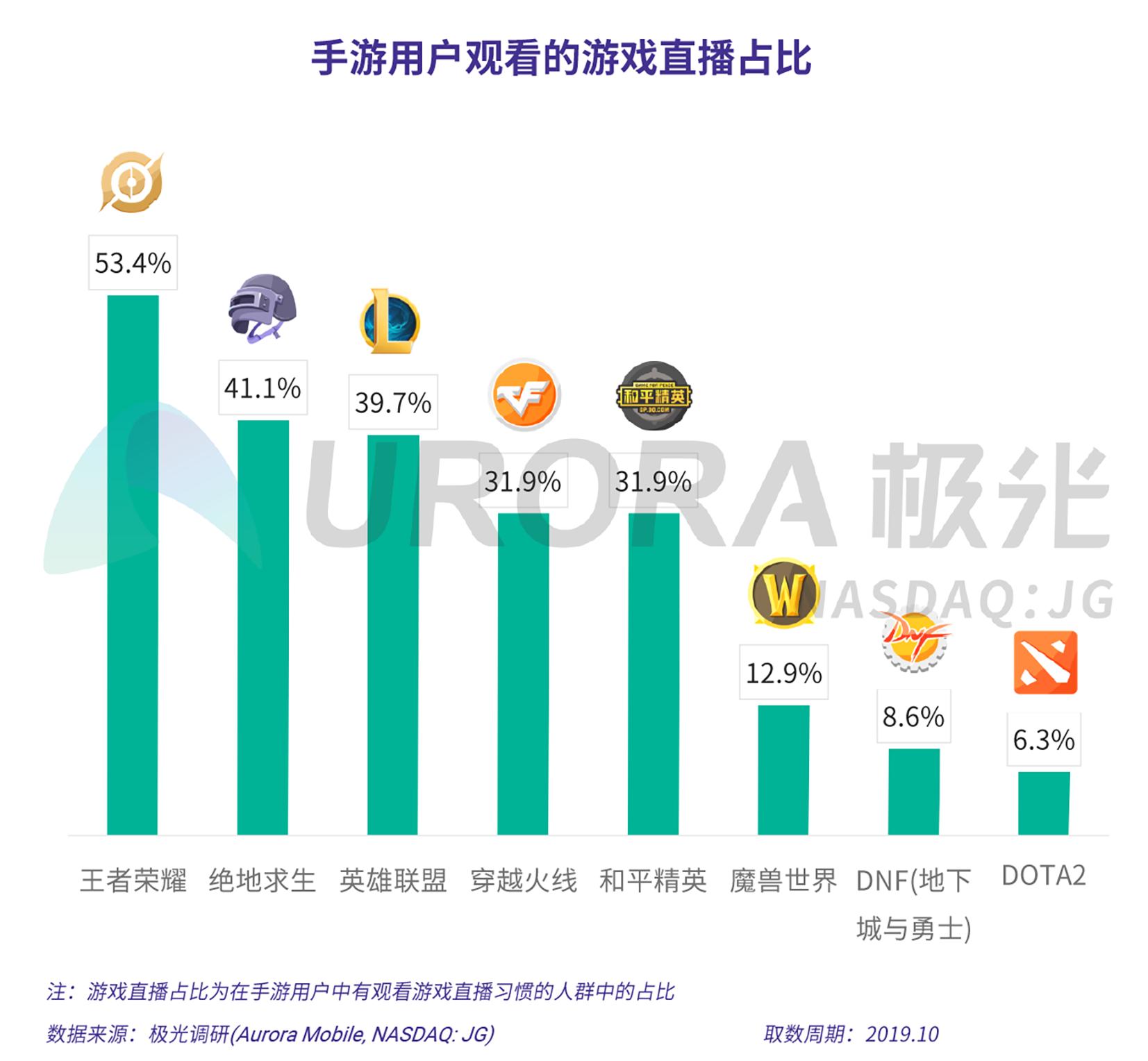 2019年手机游戏研究报告V5-33.png