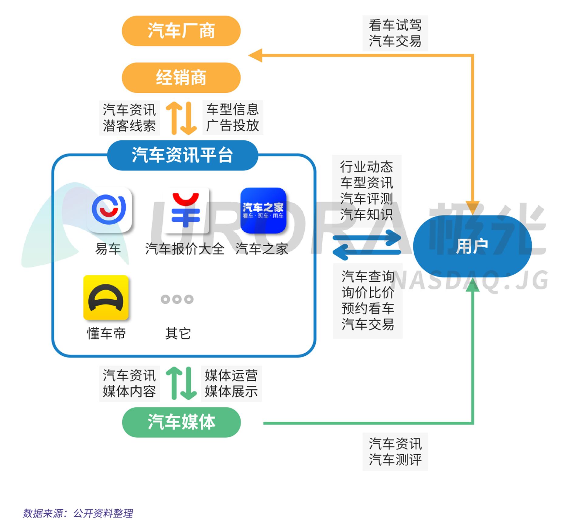 2019汽车资讯行业研究报告--审核版-6.png