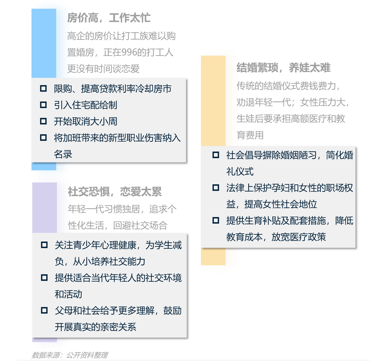2021当代青年婚恋状态研究报告v1.1-32.png
