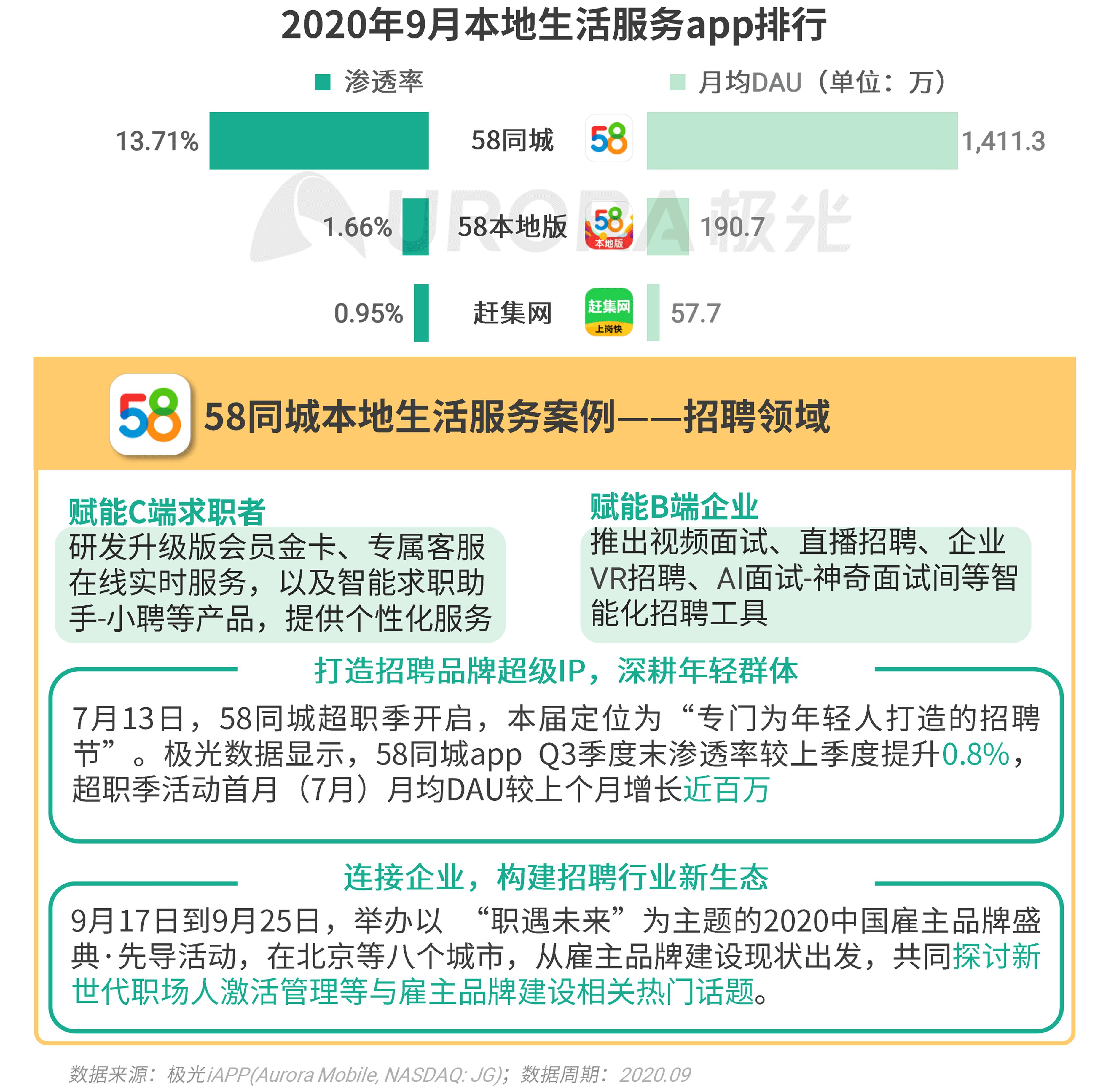 极光:Q3移动互联网报告 (30).png
