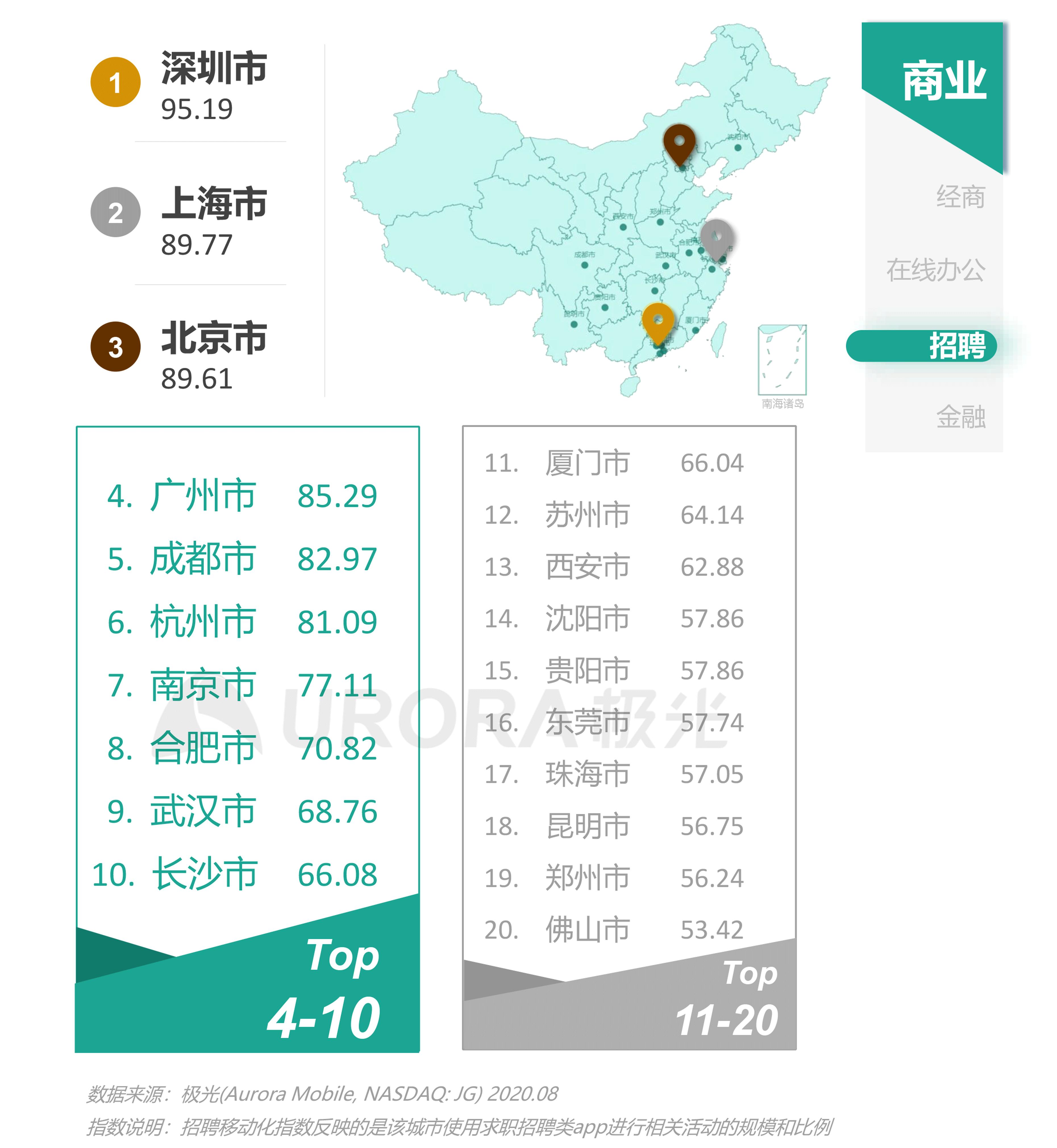 极光:互联网城市榜单 (36).png
