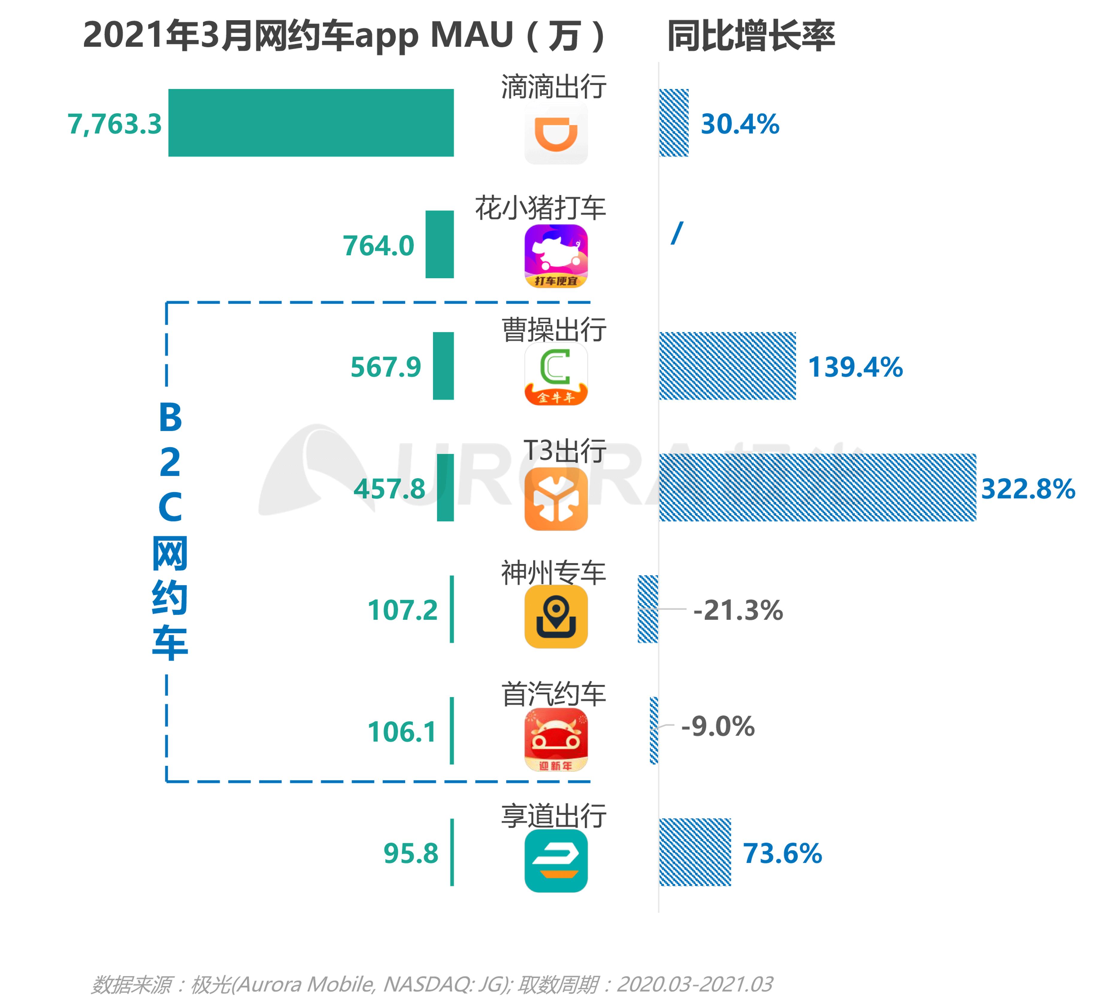 极光:2021年Q1移动互联网报告 (22).png