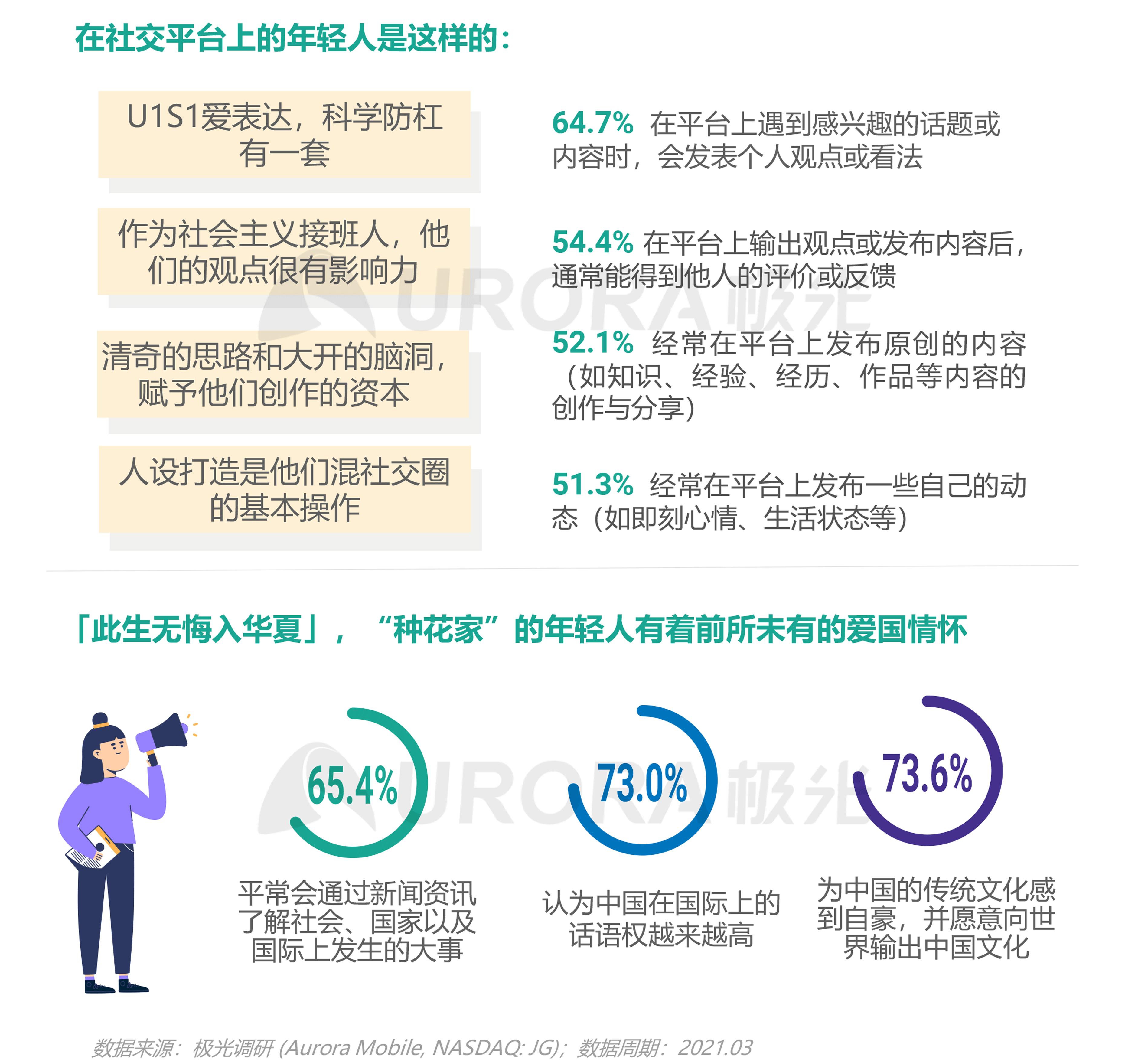 2021年轻人营销趋势研究报告【定稿】-8.png