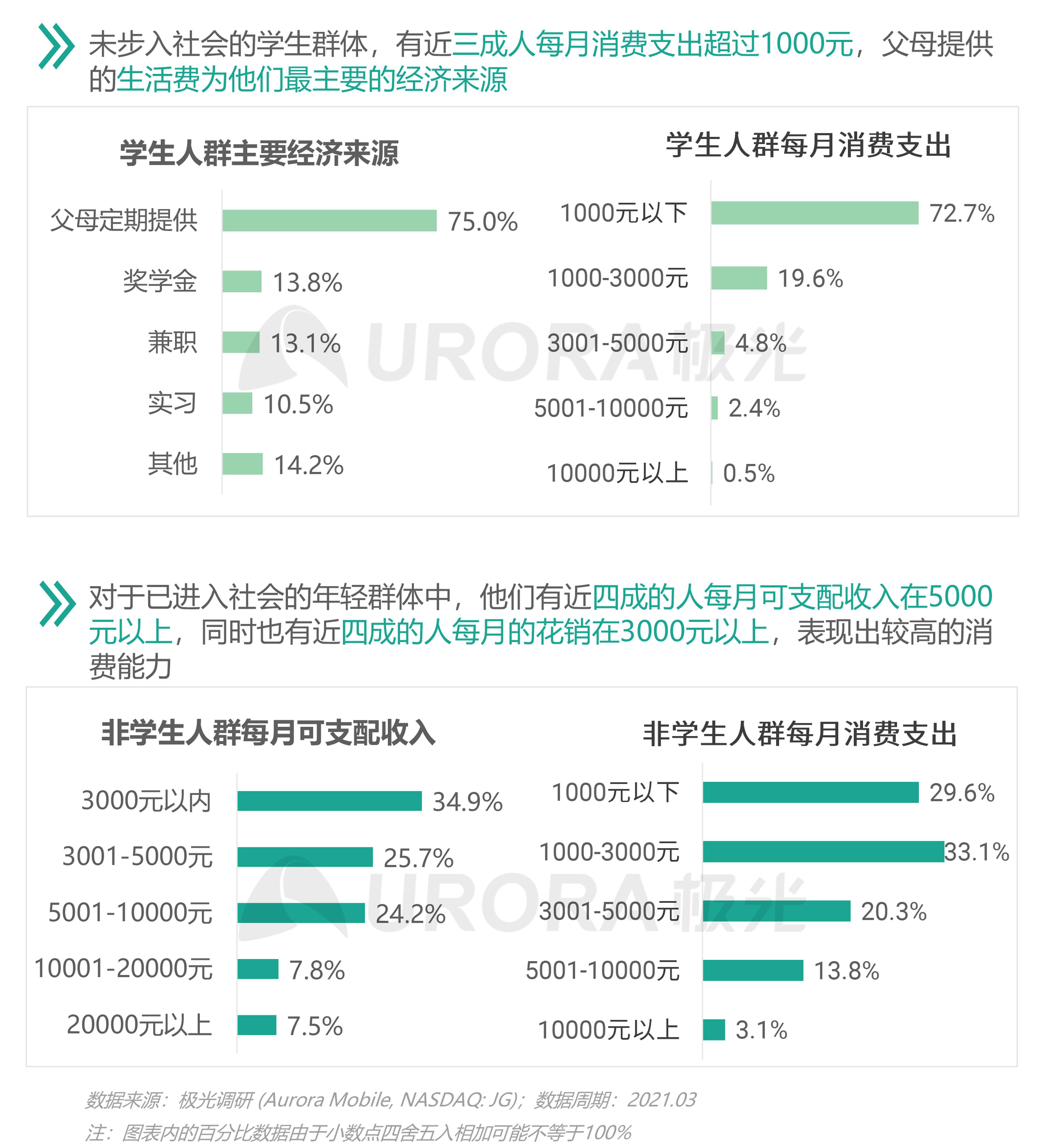 2021年轻人营销趋势研究报告【定稿】-21.png