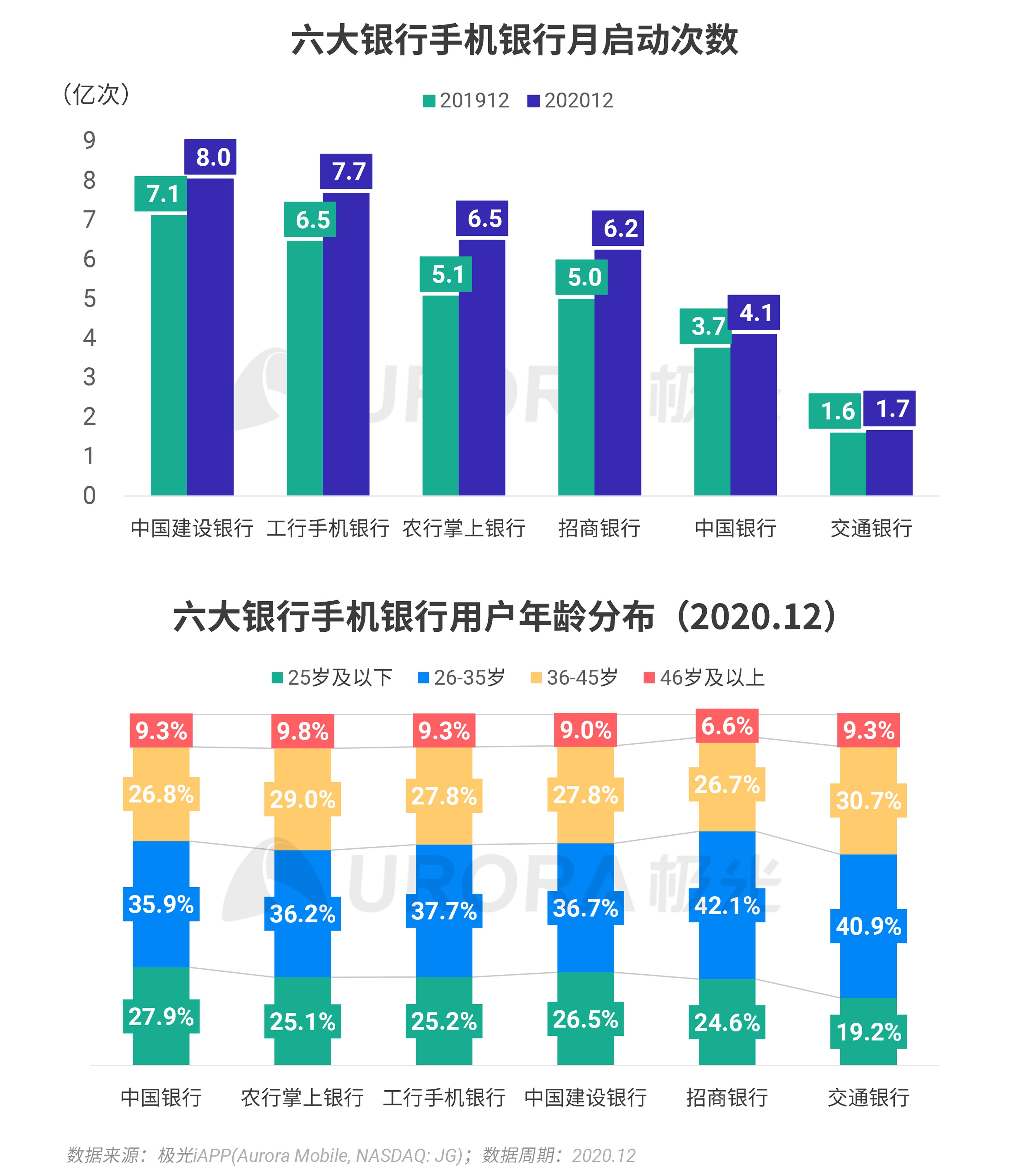 极光:2020年Q4移动互联网行业数据研究报告 (31).png