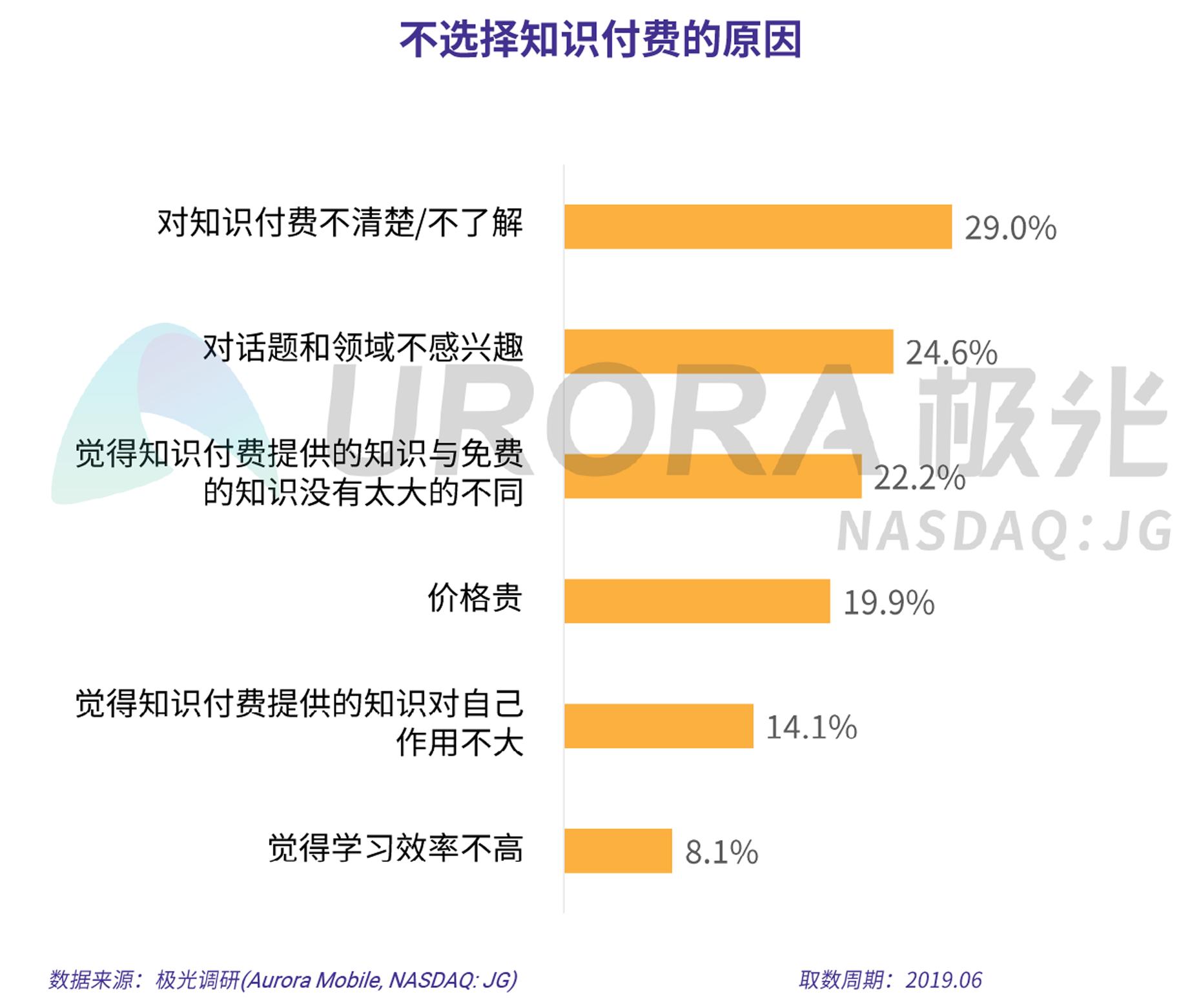 2019年消费主力人群虚拟产品付费研究报告-V5-19.png