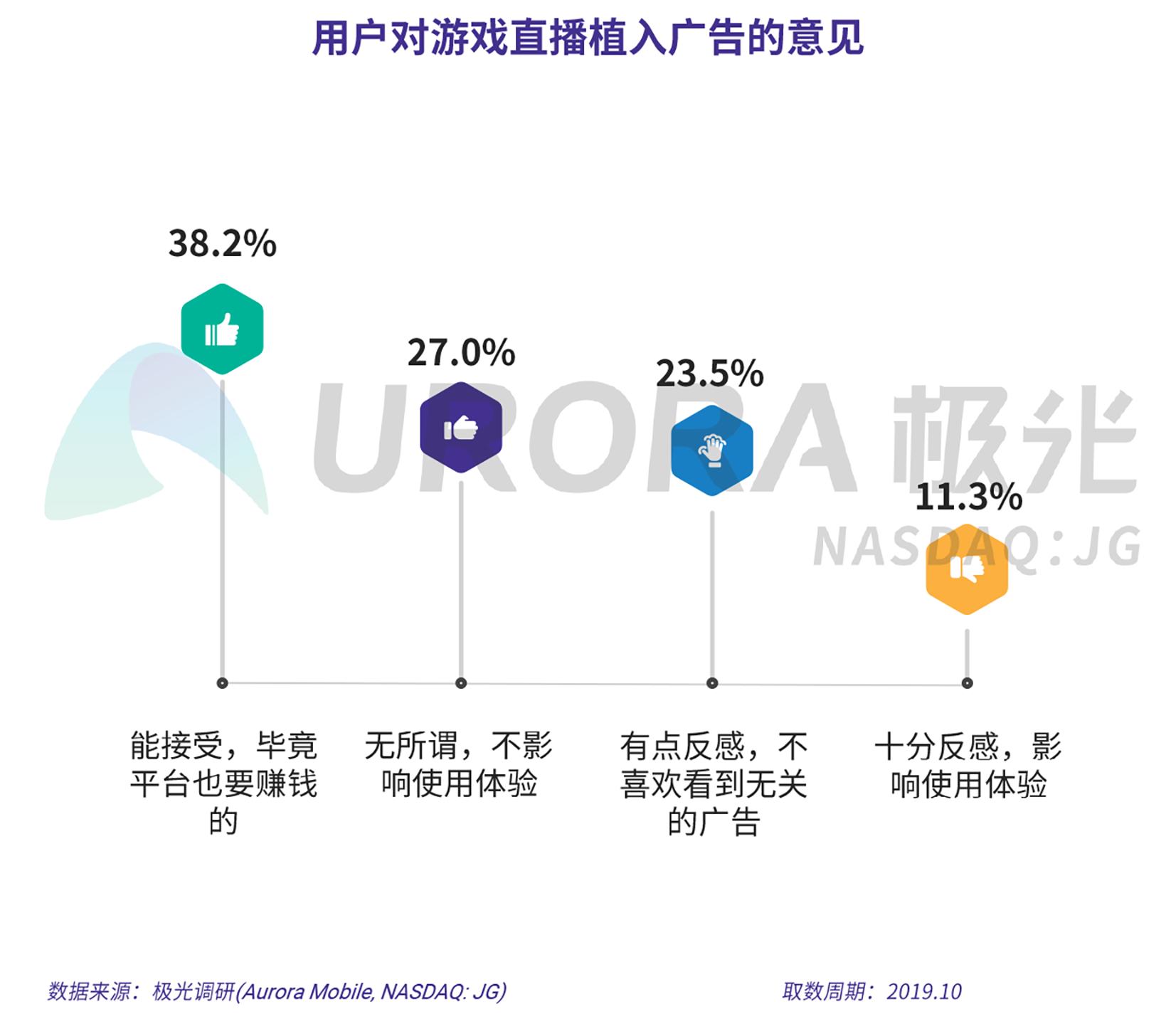 2019年手机游戏研究报告V5-36.png