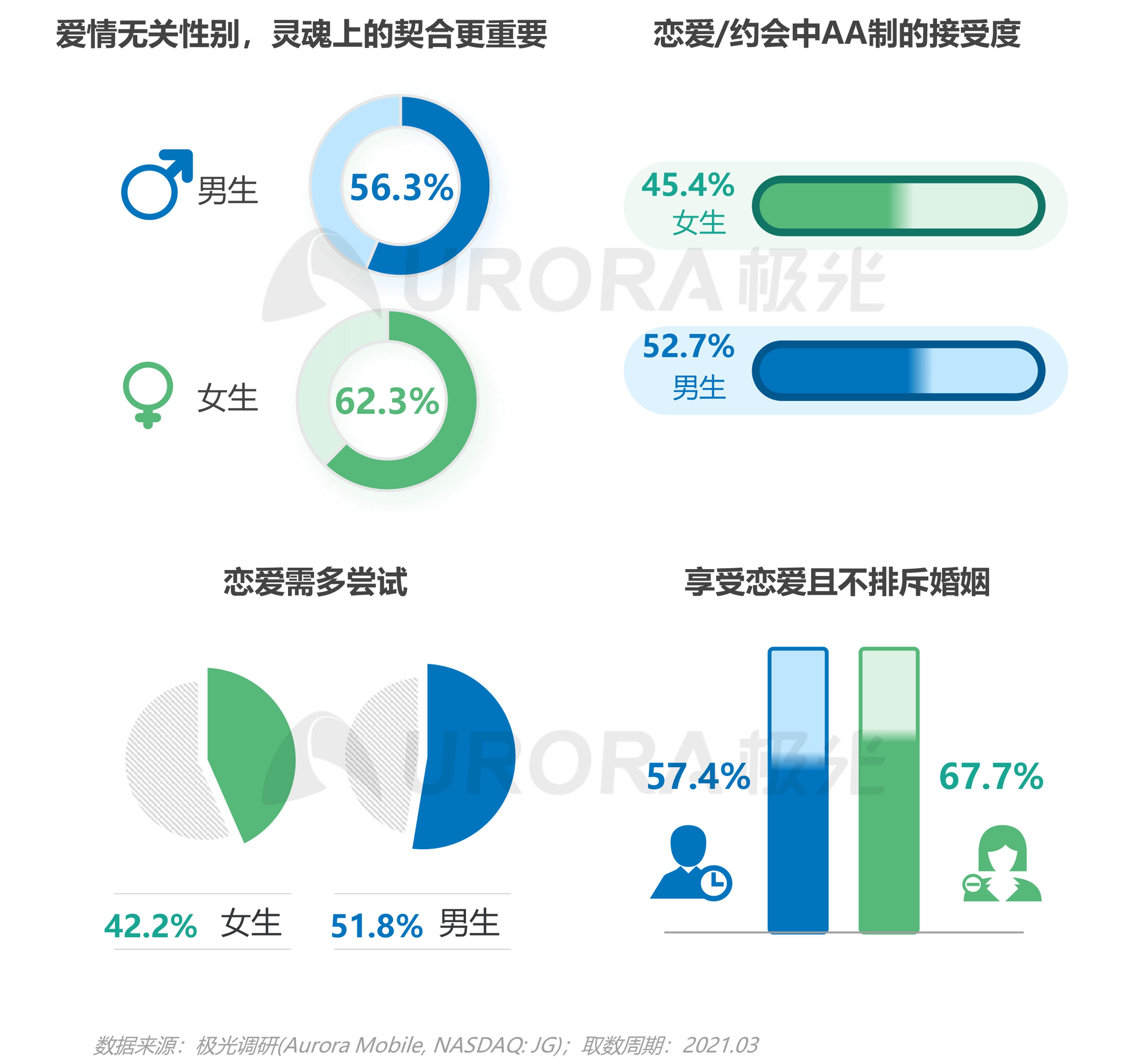 2021年轻人营销趋势研究报告【定稿】-47.png