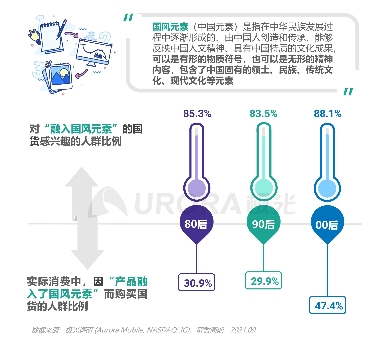 2021新青年国货消费研究报告V4-26.png