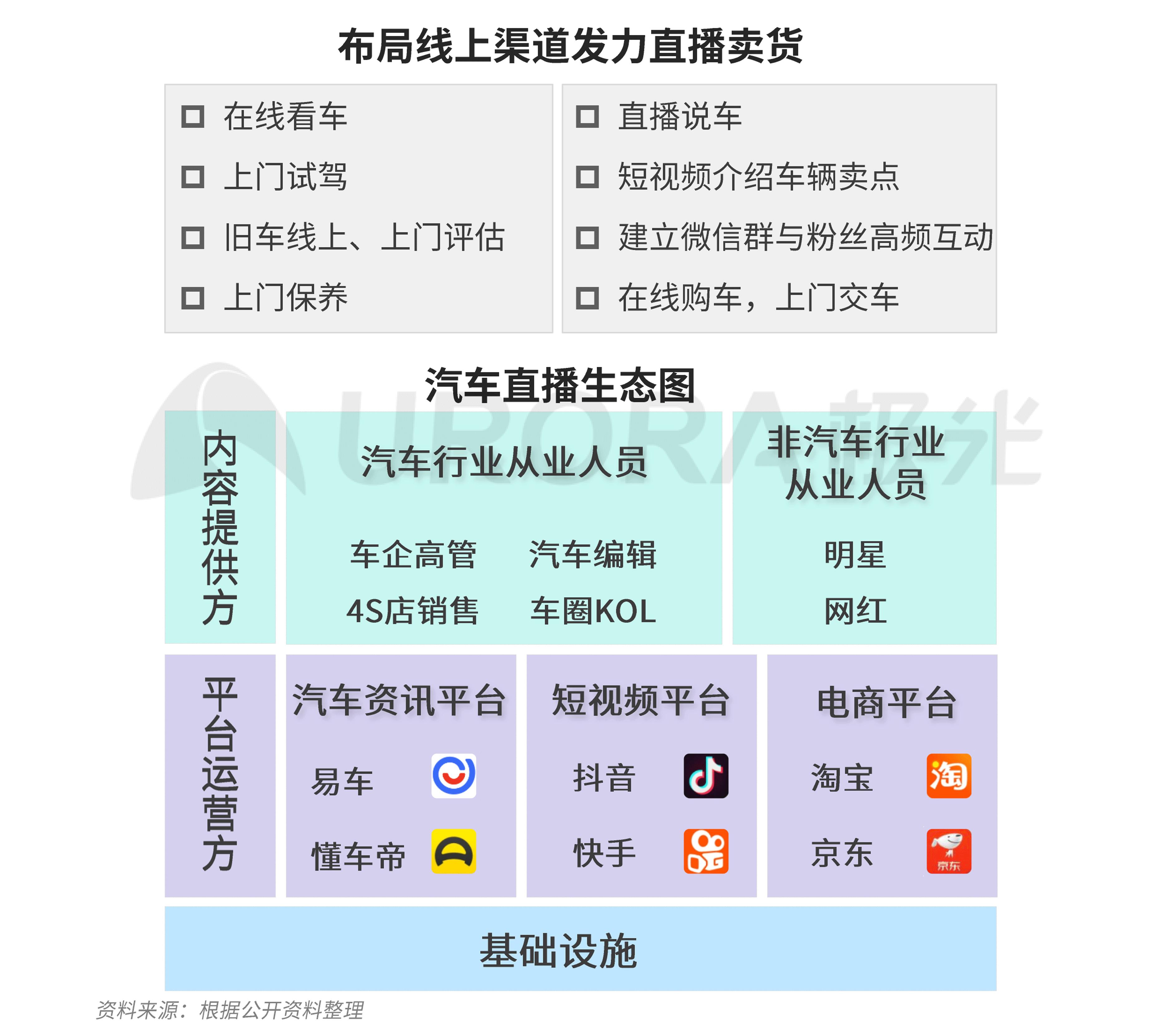极光:汽车产业新格局 (5).png