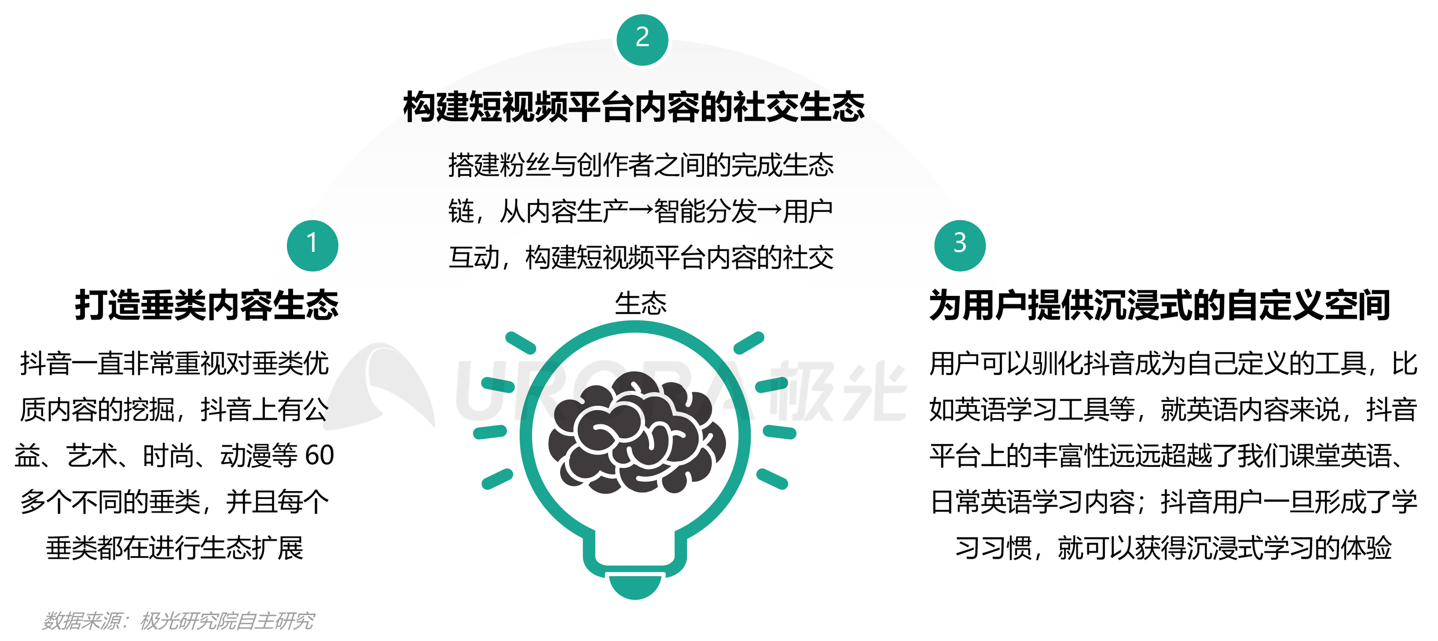 极光:内容生态搜索趋势报告png (30).png